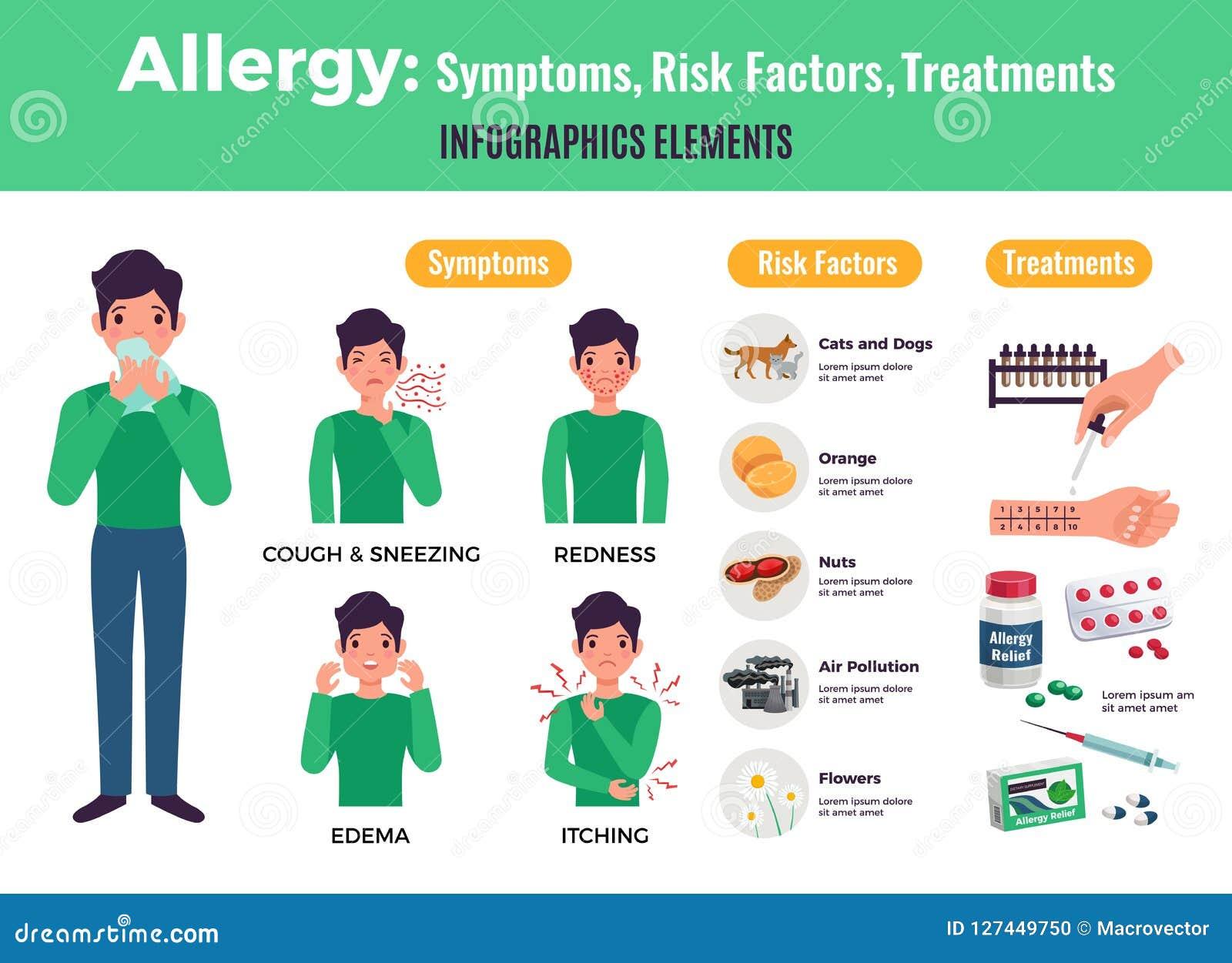 Allergy Infographic Elements Set