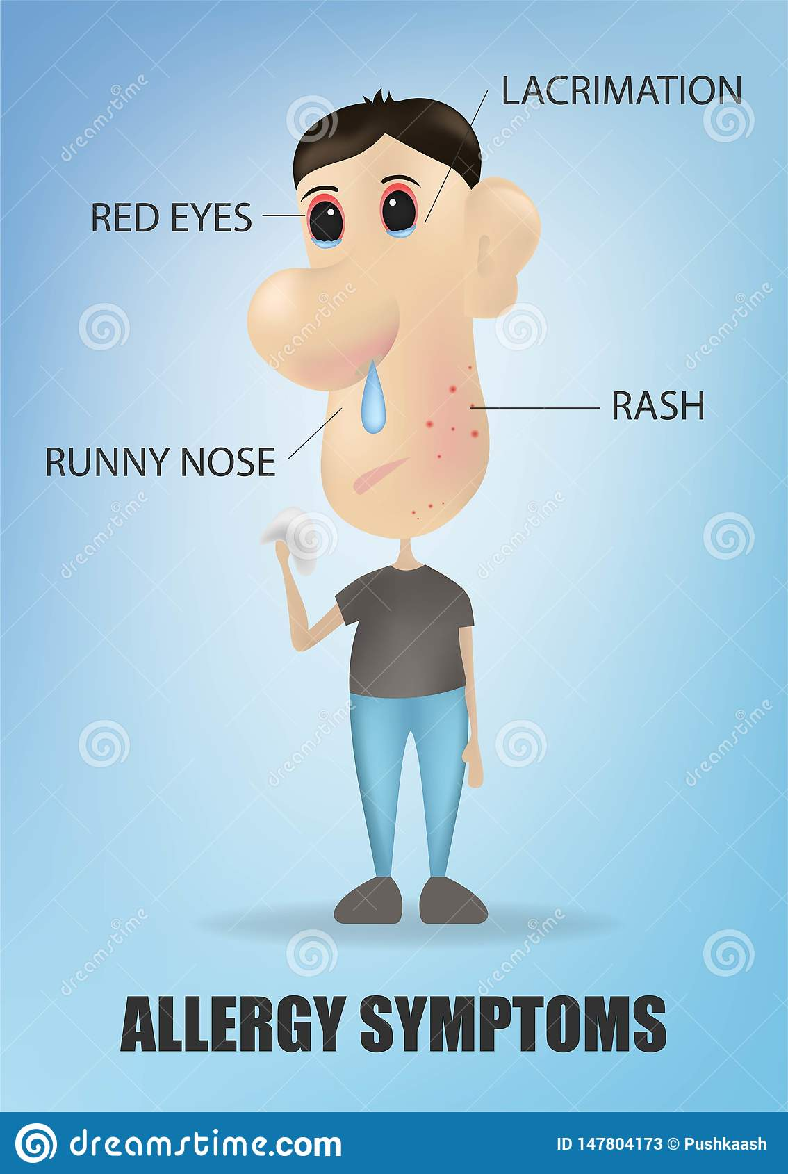 Allergy symptoms concept with cough sneeze itching skin rash runny nose and sick sore eyes. Vector illustration in cartoon style.