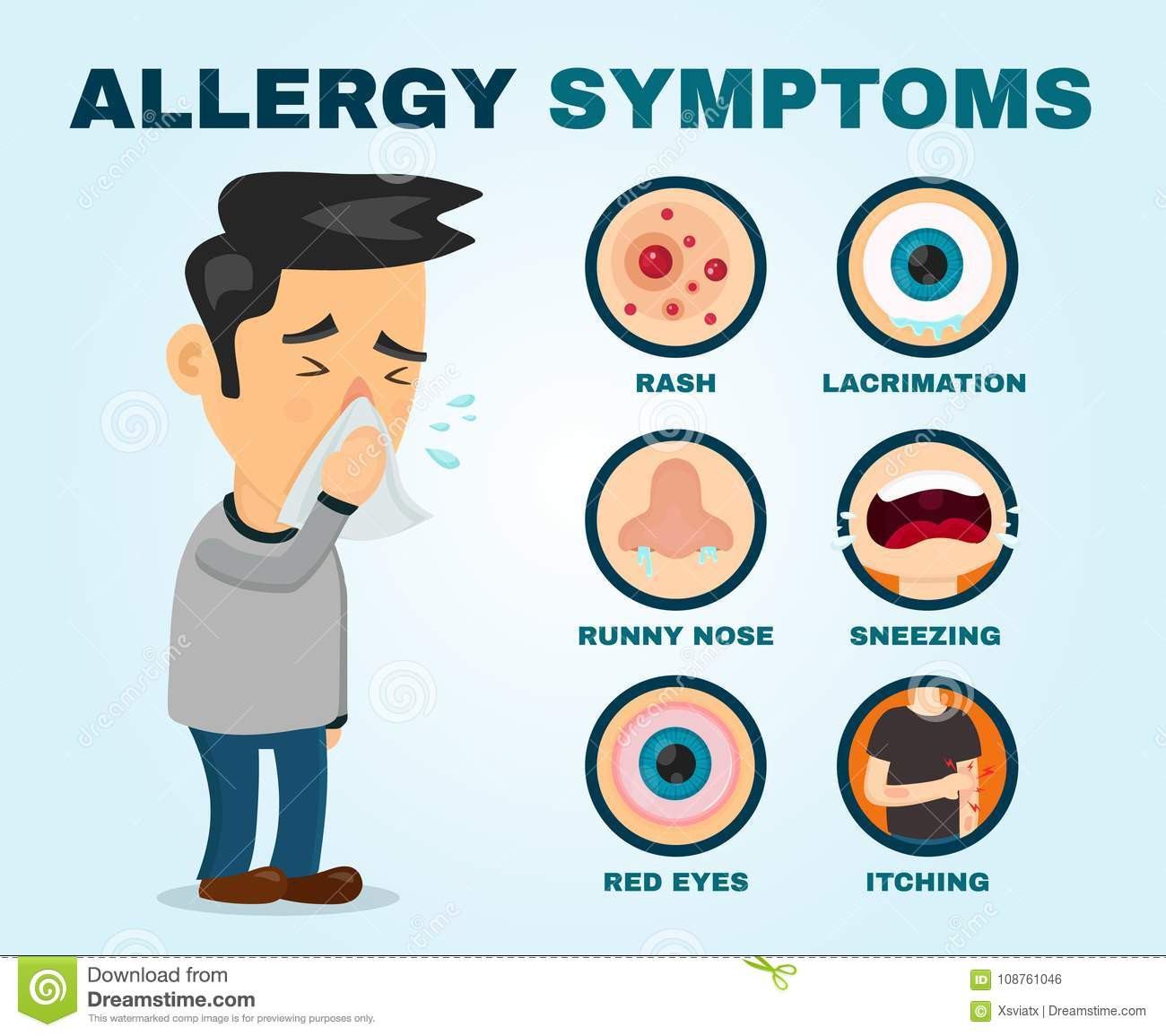 Allergy symptoms problem infographic. Vector