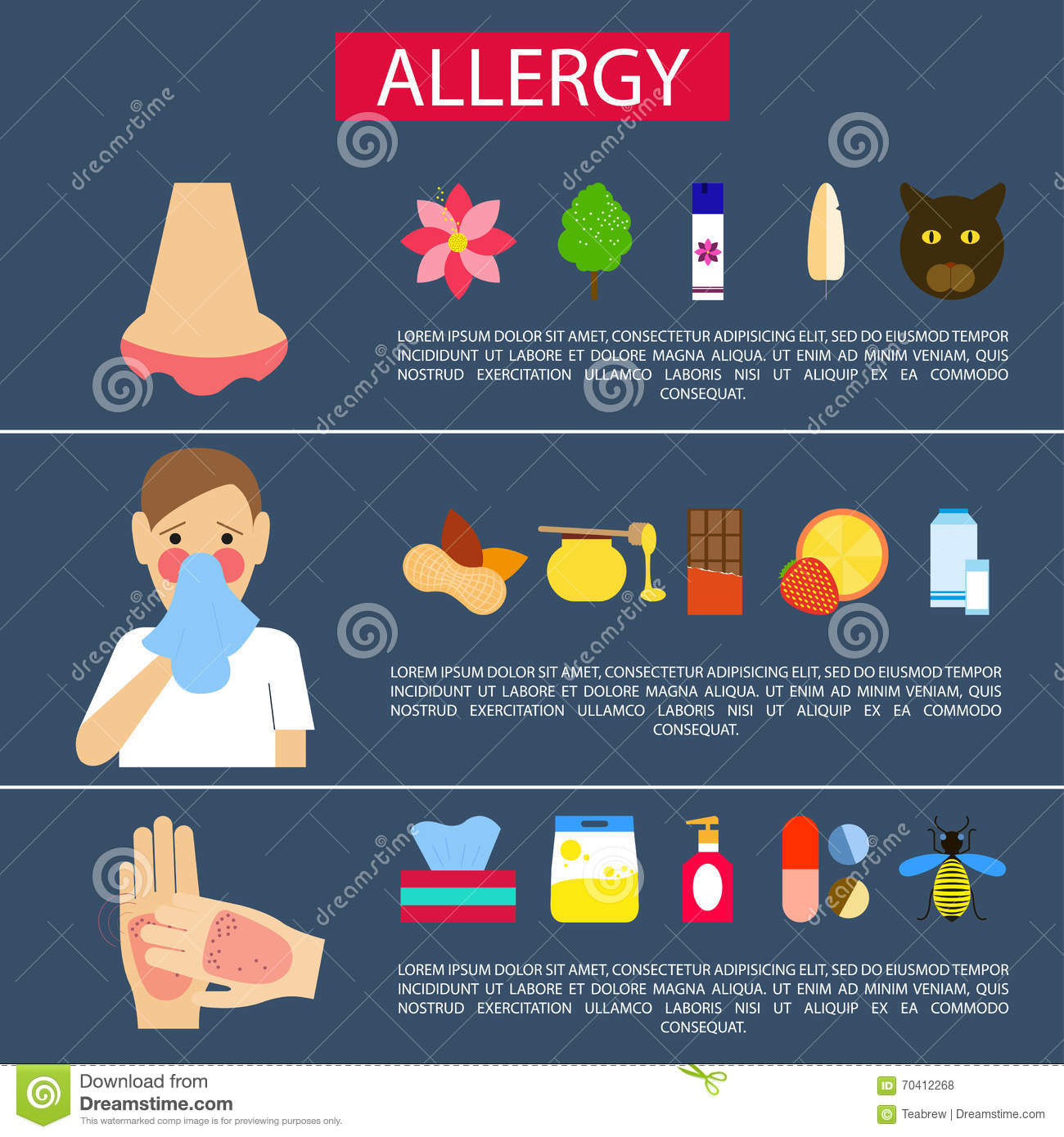 Allergy symptoms. Vector illustration. Flat design