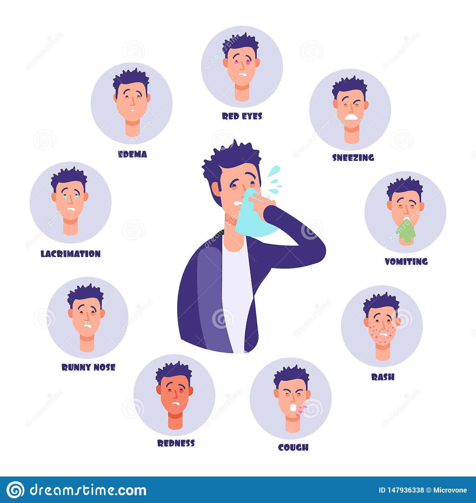Allergy vector concept with symptoms signs and man character isolated on white background