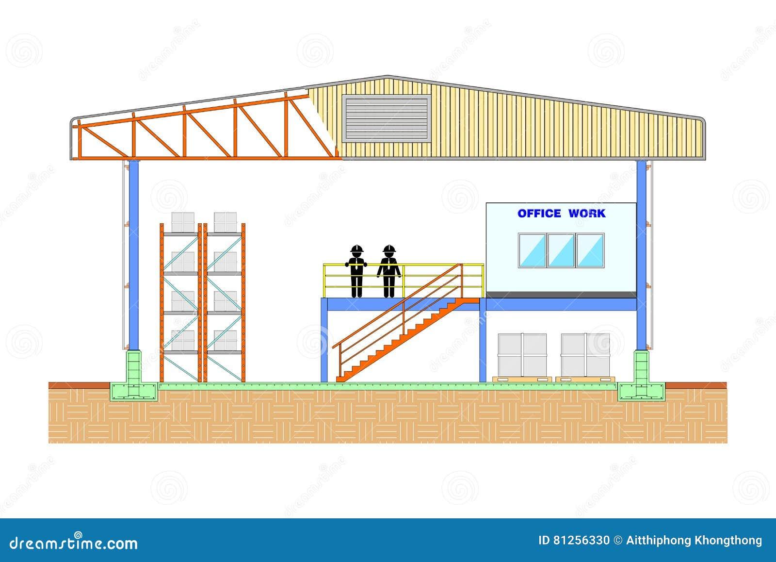 Almacene el edificio, sección del almacenamiento, ejemplo del vector del ejemplo del vector del diseño de la estructura