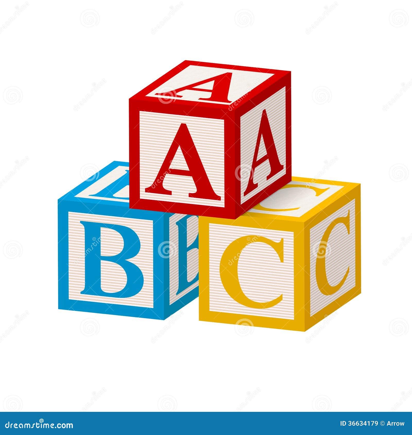 Building Blocks Of English Language