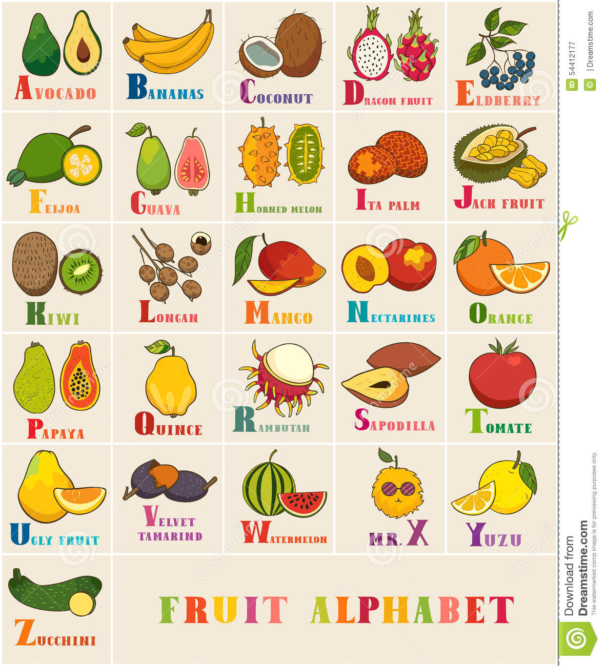 Kitchen Poster Food As Alphabet With Food Name: Alphabet & Fruit Vector Set Stock Vector