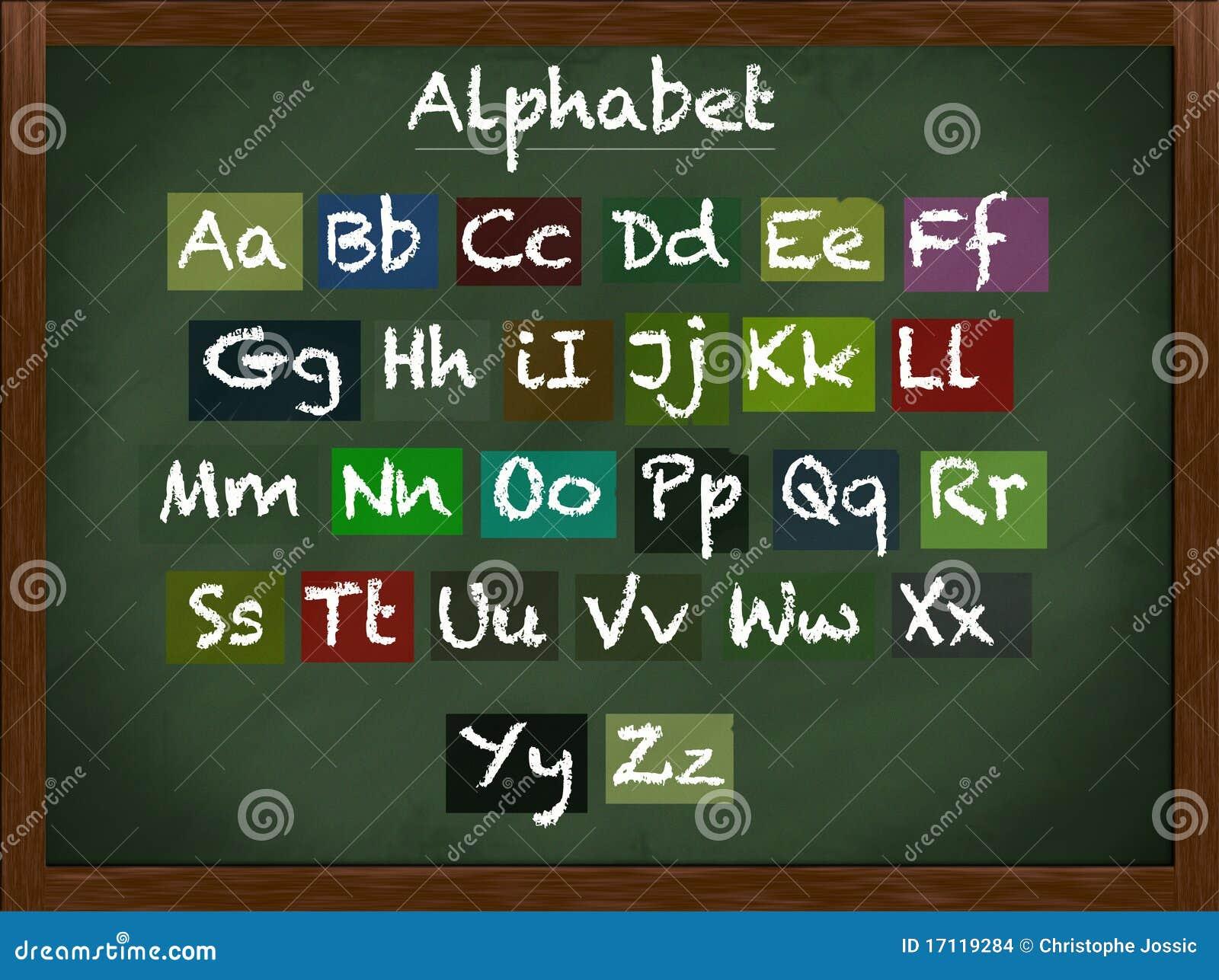 Alphabet minuscule et majuscule
