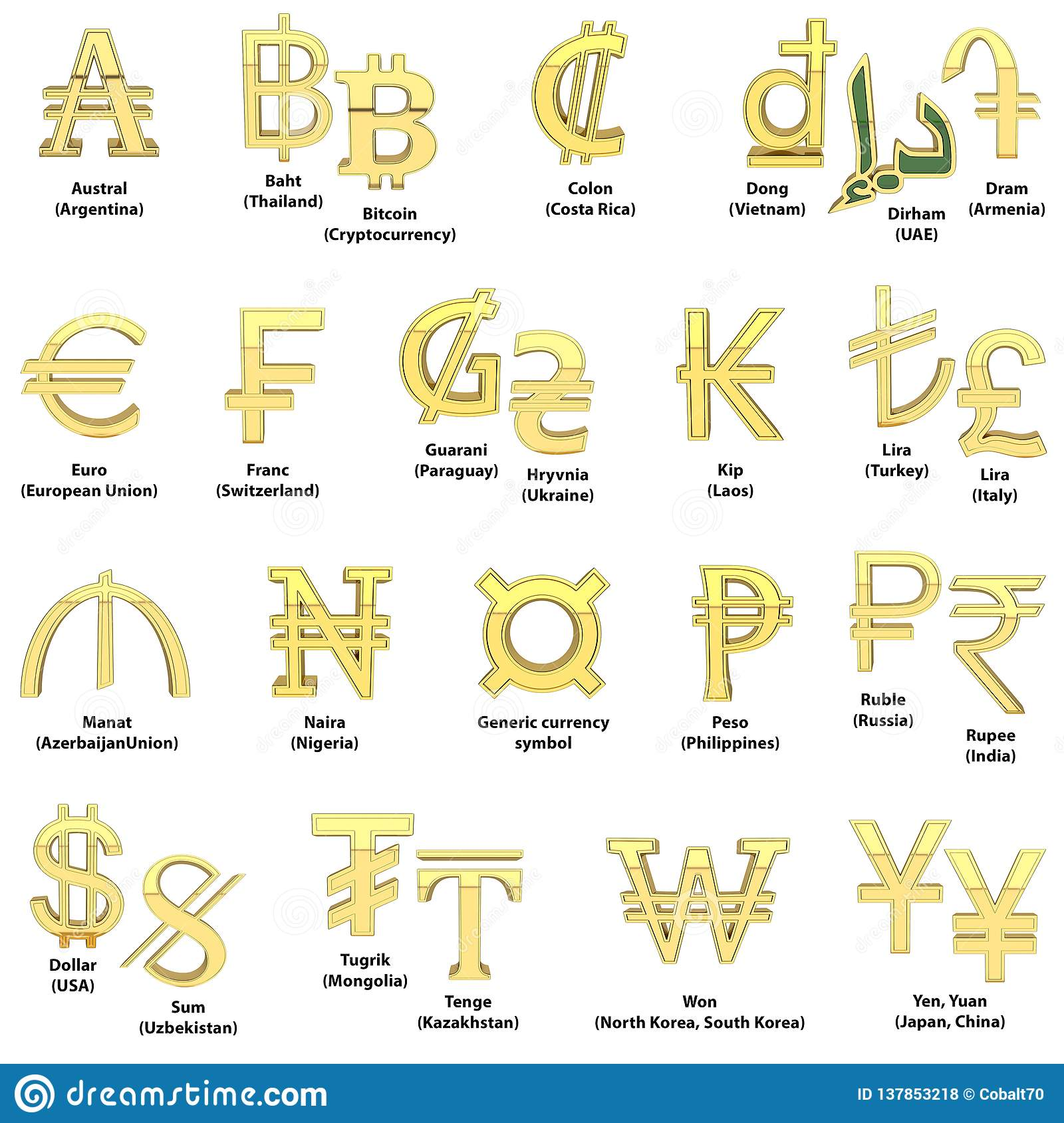 Gold Currency Symbols  Alphabet Of Symbols Of Currencies Of