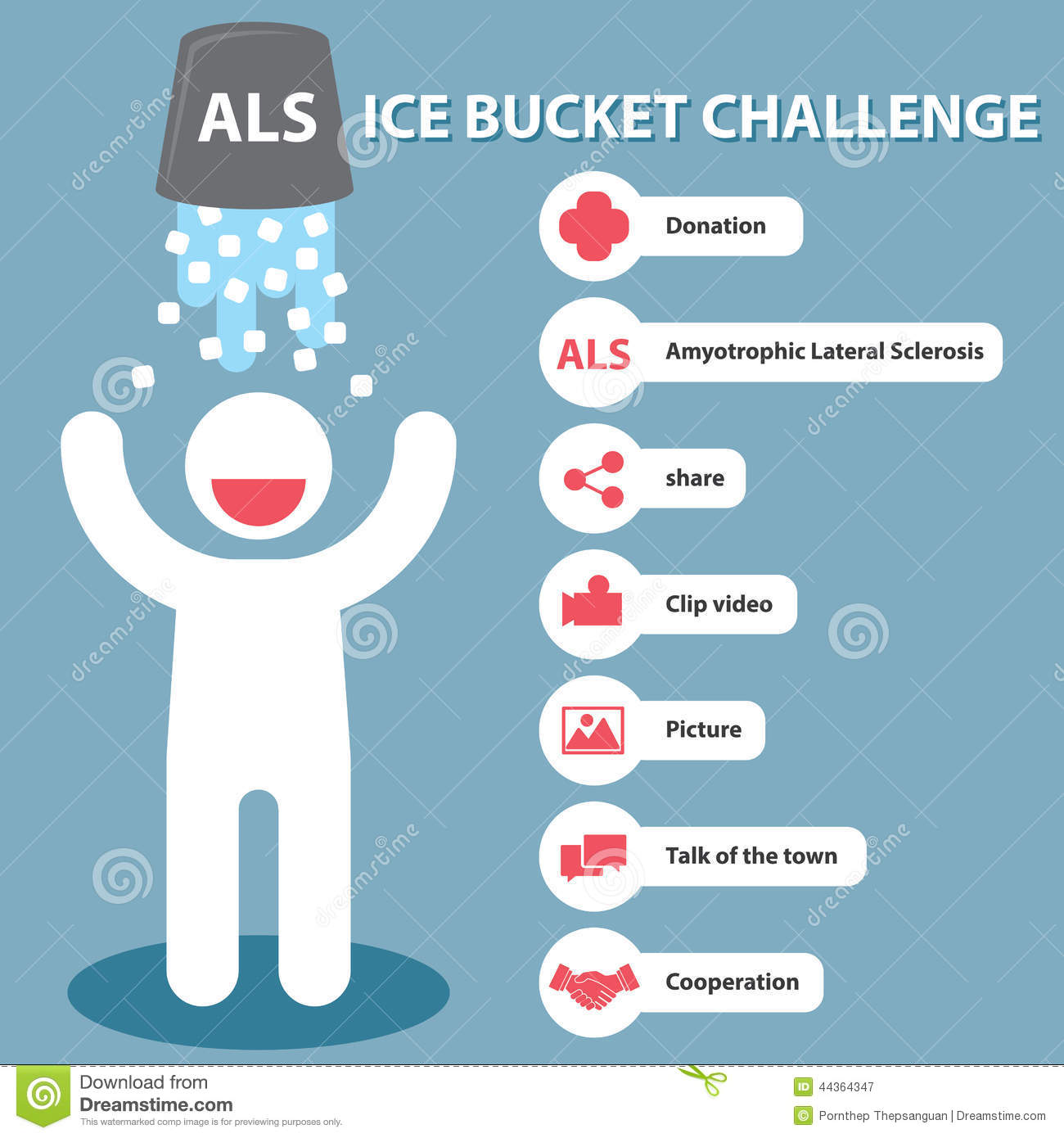 als ice bucket challenge Boston city councillor tito jackson, left in suit, leads some 200 people in the ice bucket challenge at boston's copley square, on aug 7 to raise funds and awareness.