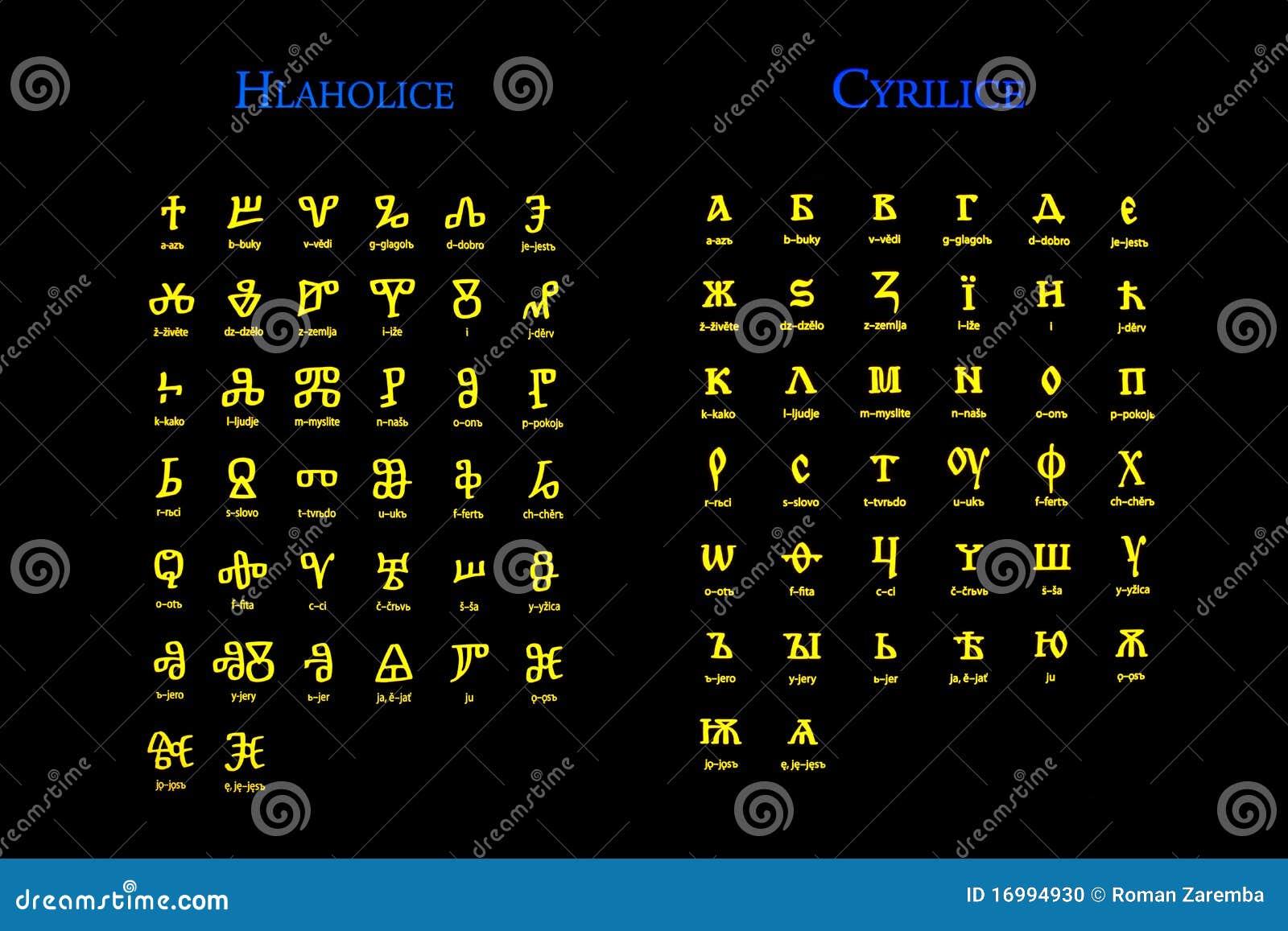 Alte symbole und ihre bedeutung