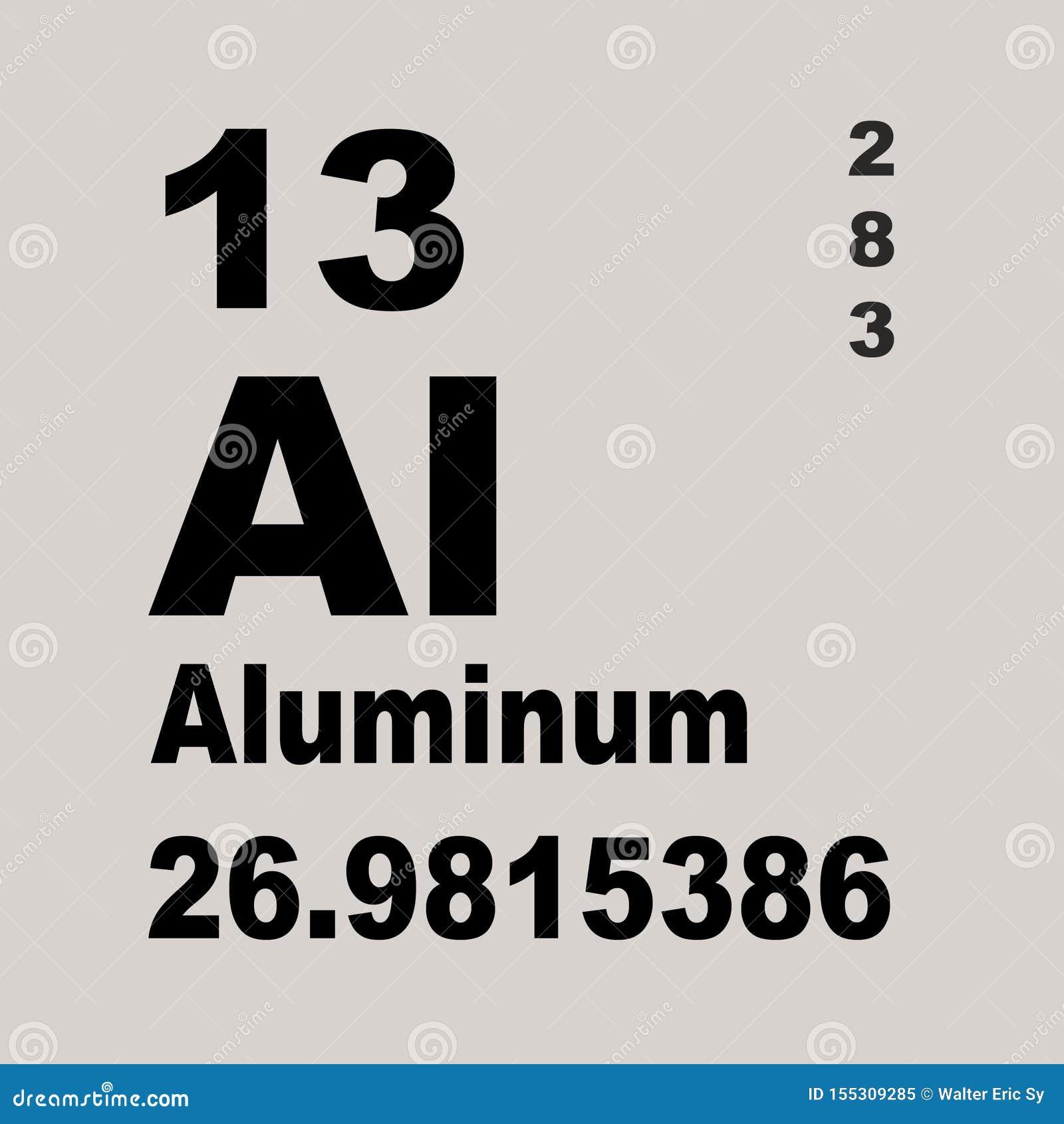 Aluminum have atomic number
