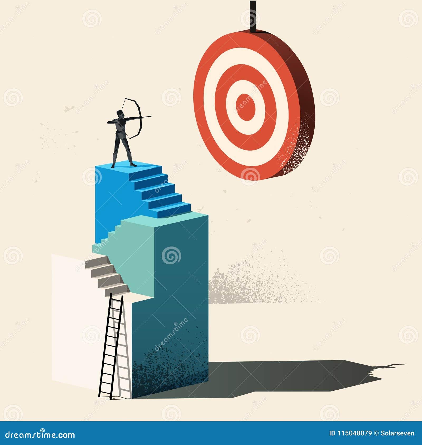 Alvo do negócio - alvo alto