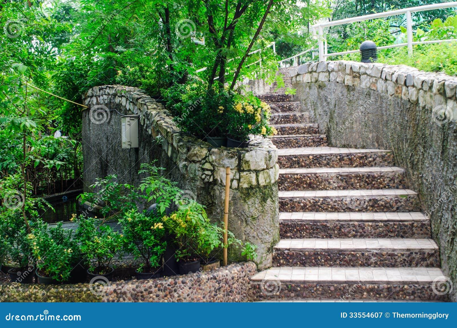 Am nagement dans le jardin l 39 escalier dans le jardin for Amenagement jardin en escalier