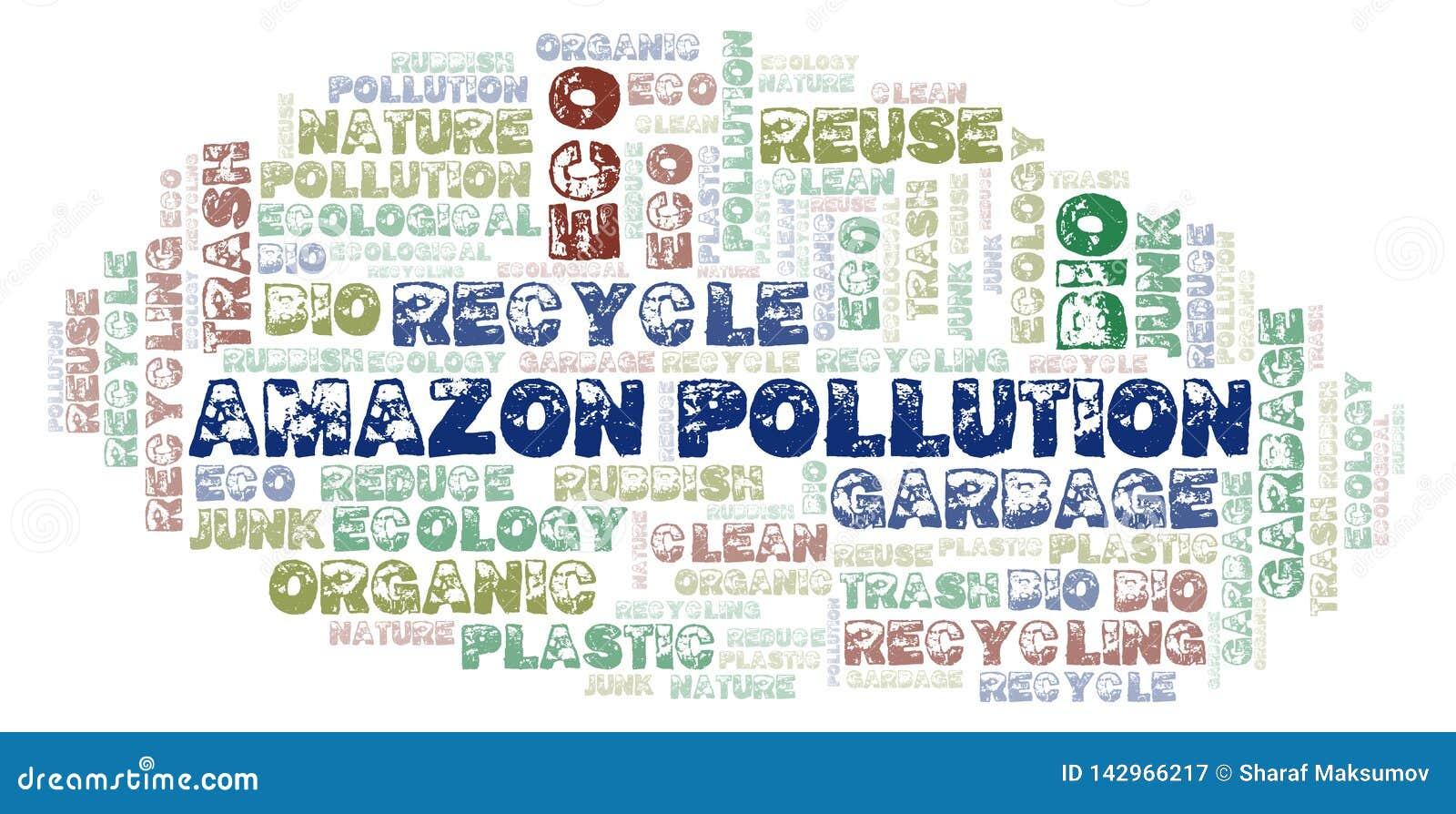 Amazon Pollution word cloud