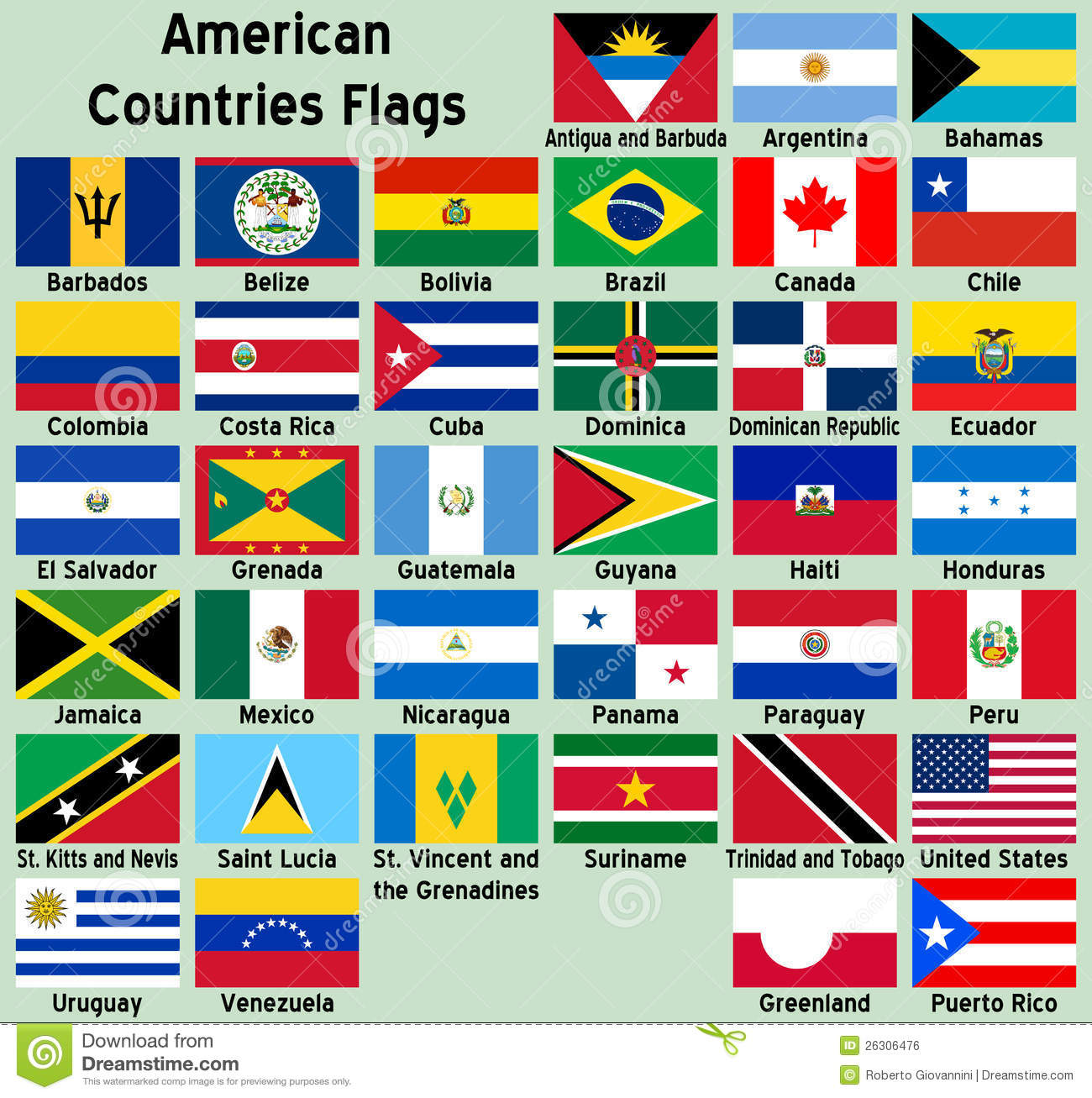 cfd710370457 Illustrations showing all the North and South America countries flags  (Antigua and Barbuda