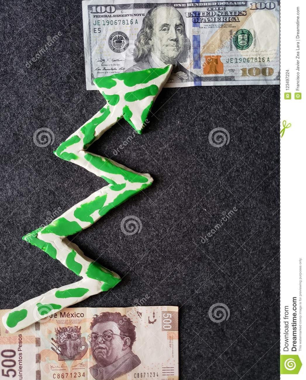 The American Dollar Rises In Value Against Mexican Peso, 100 Dollar