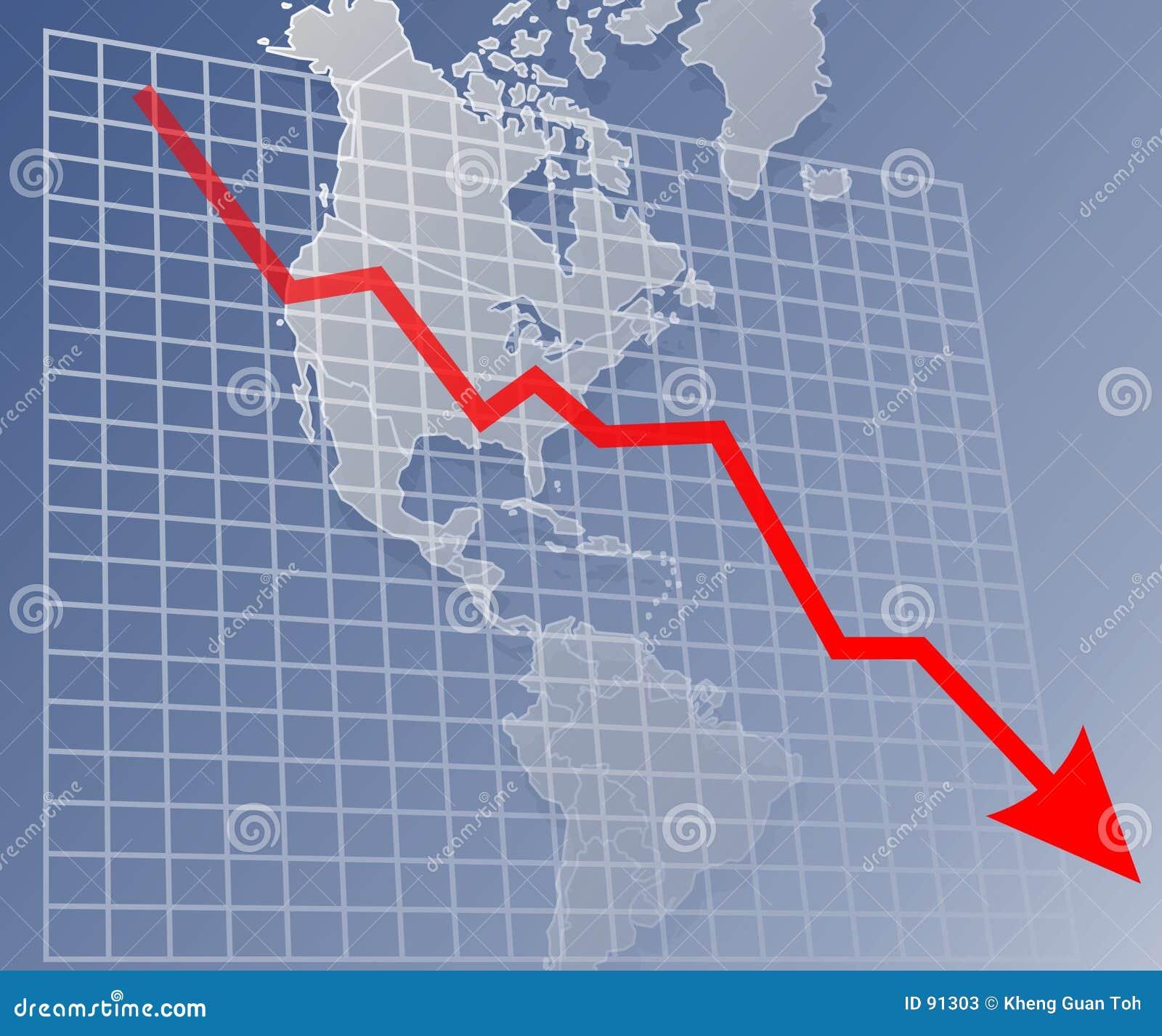 Americas chart ner