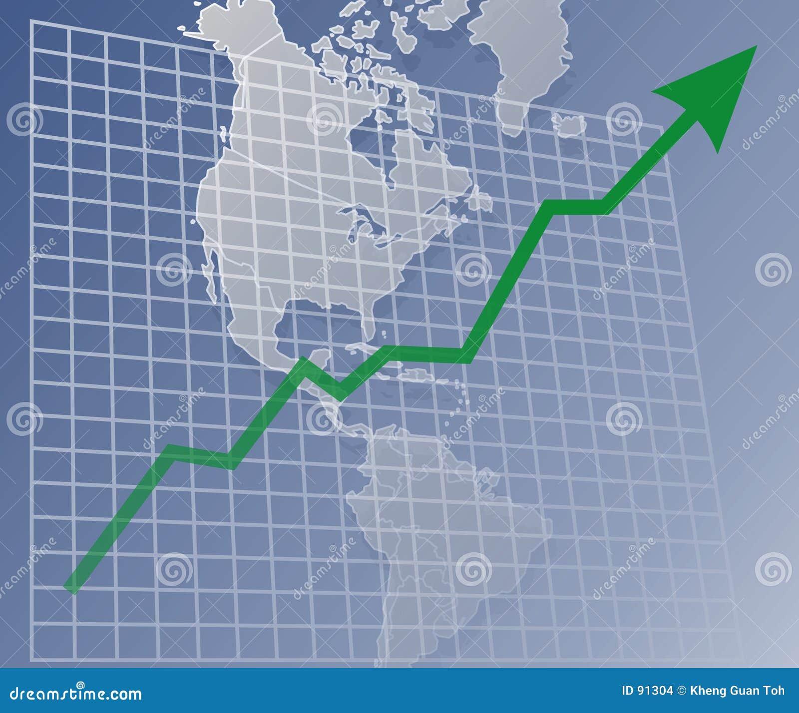 Americas chart upp