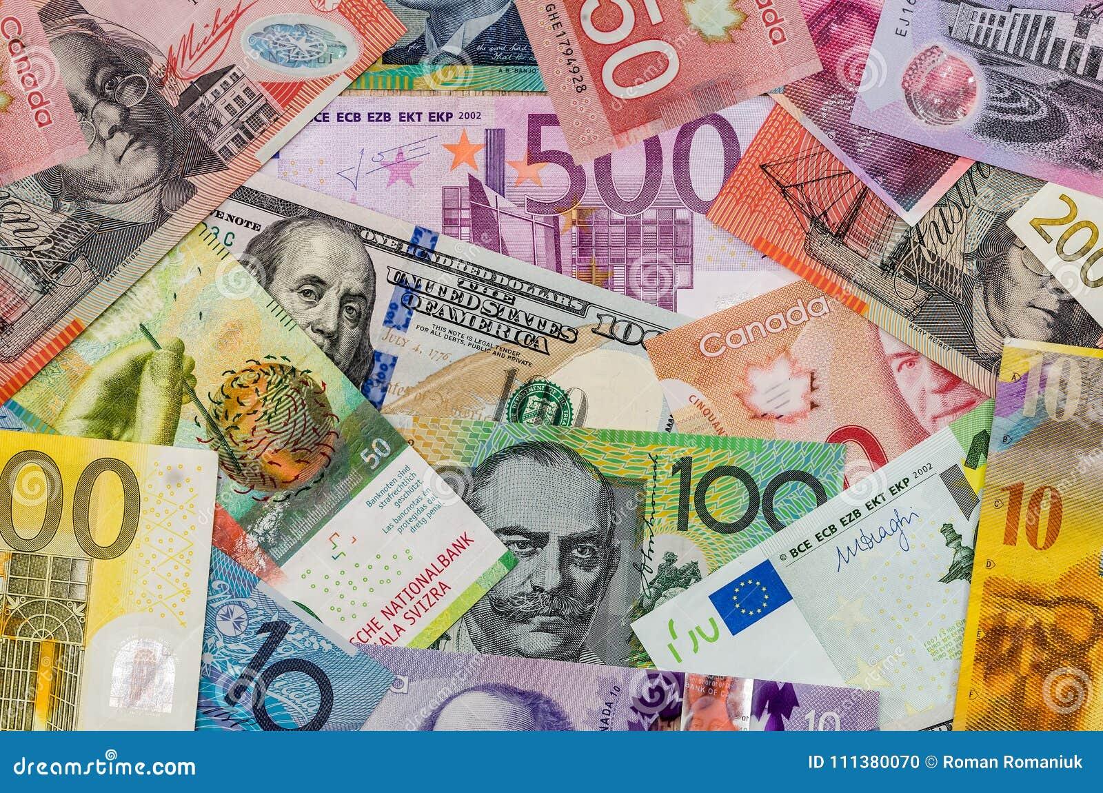 Amerikanska dollar, europeiskt euro, schweizisk franc, kanadensisk dollar, australisk dollar