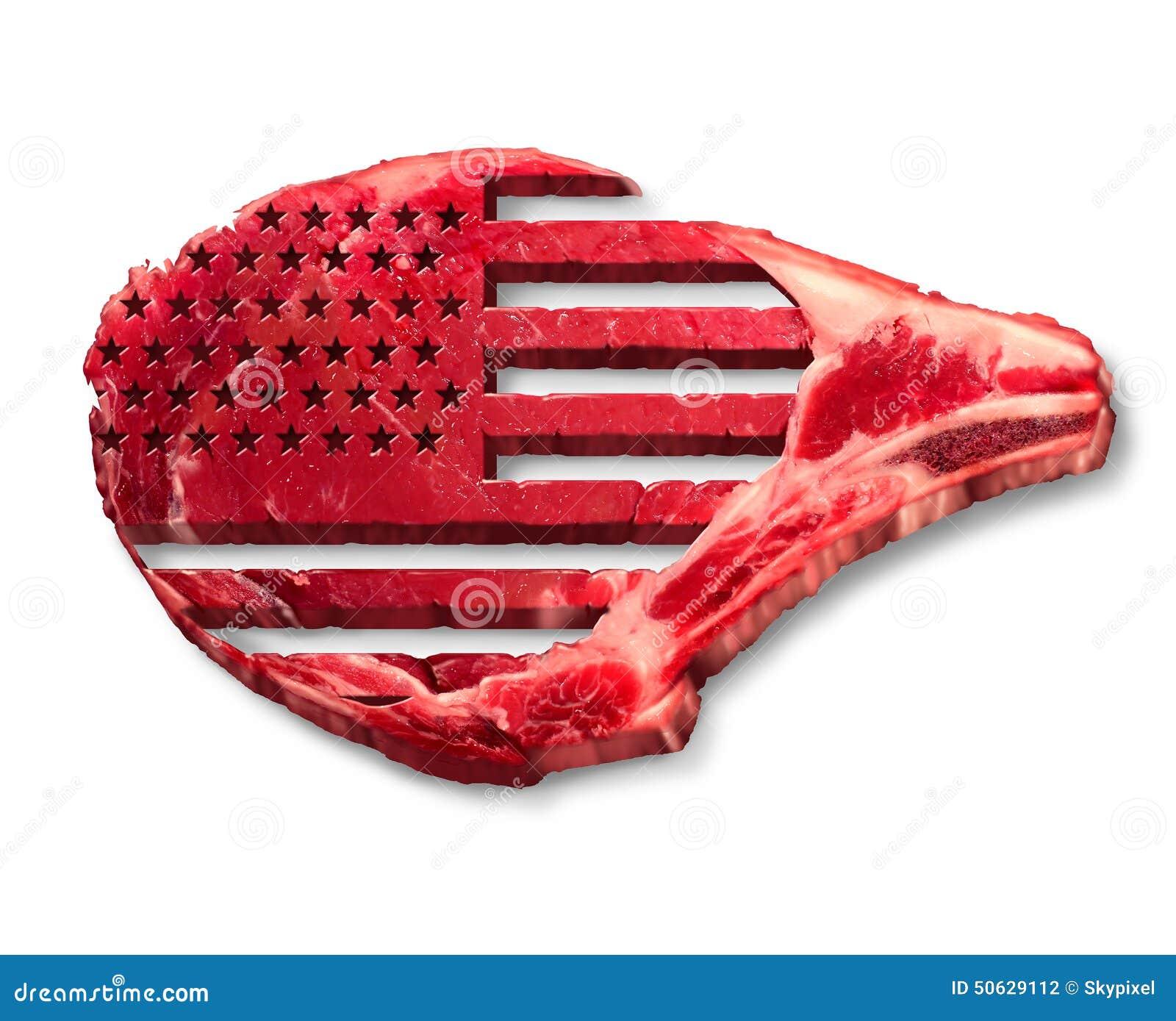Amerykański wołowina przemysł