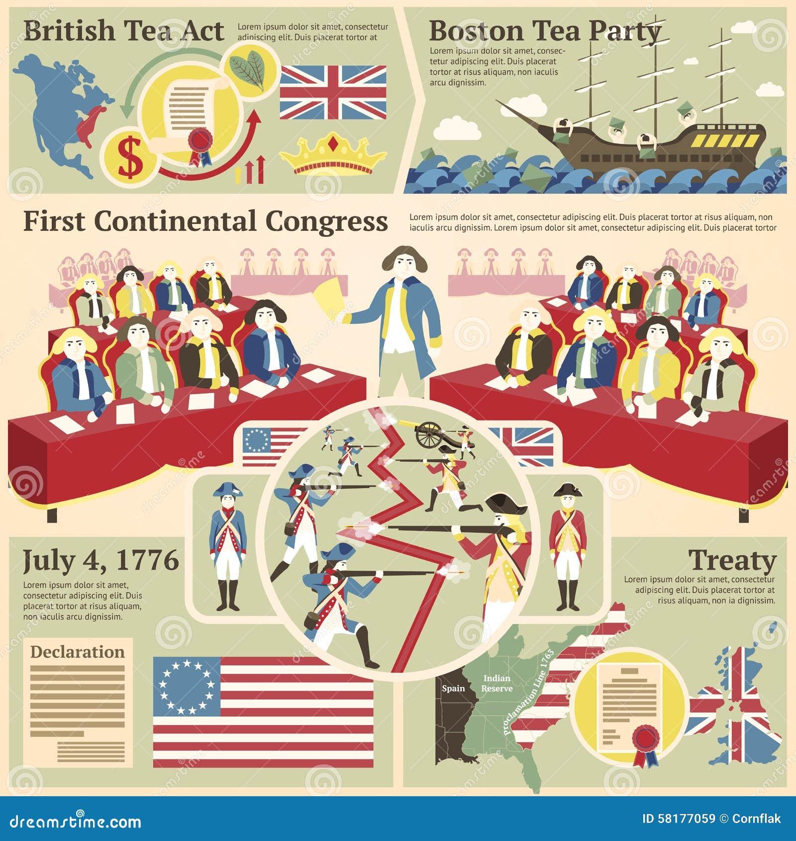 Amerykańskiego wywrotowa wojny ilustracje - Brytyjski