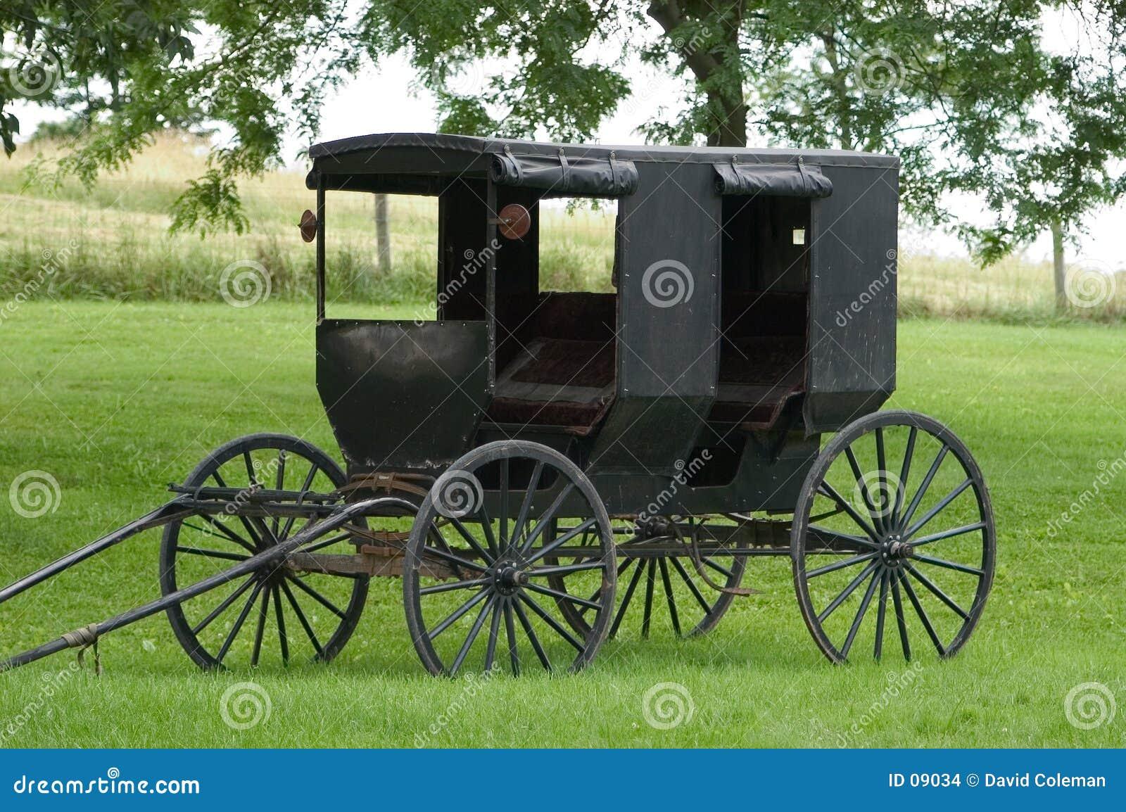 Amish με λάθη