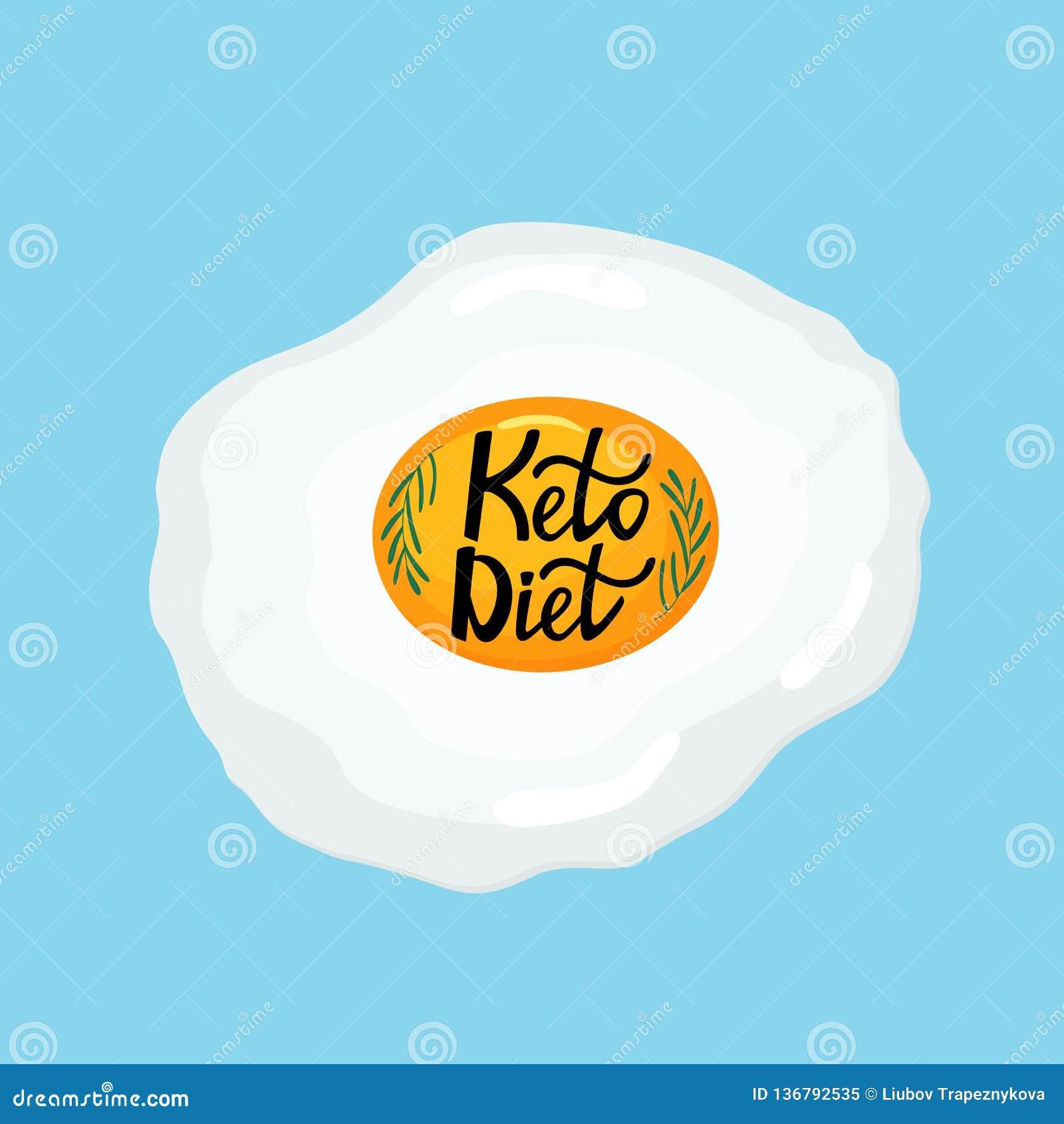 la dieta delle uova cheto