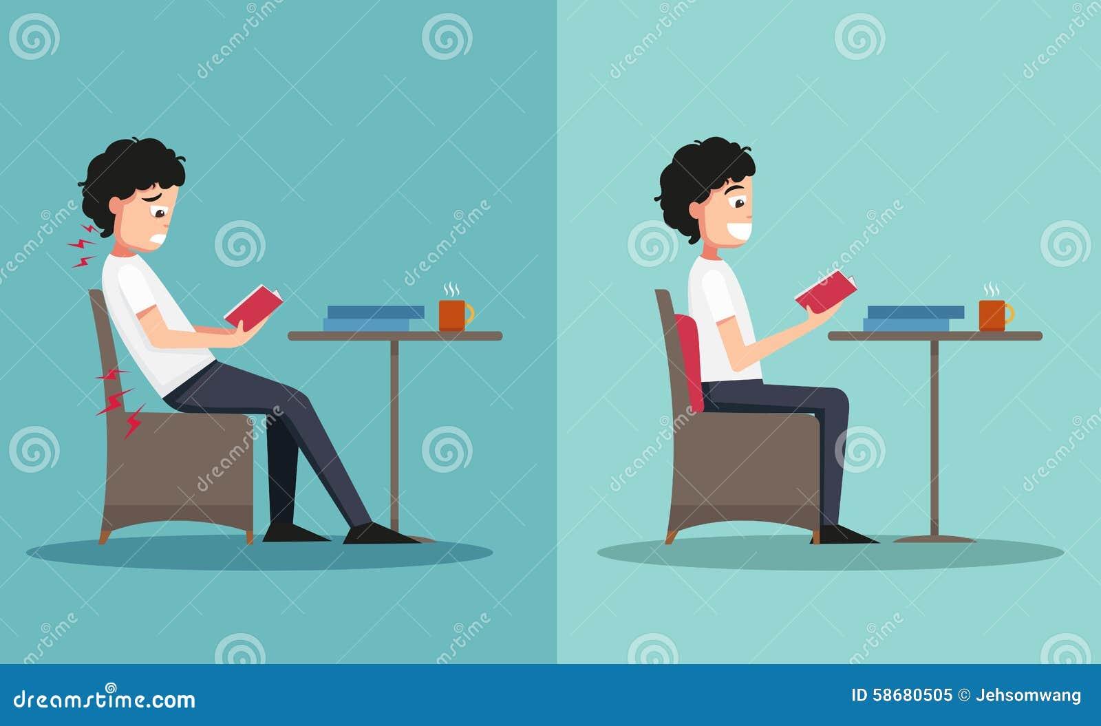 A amostra do indivíduo que senta-se em maneiras erradas e direitas