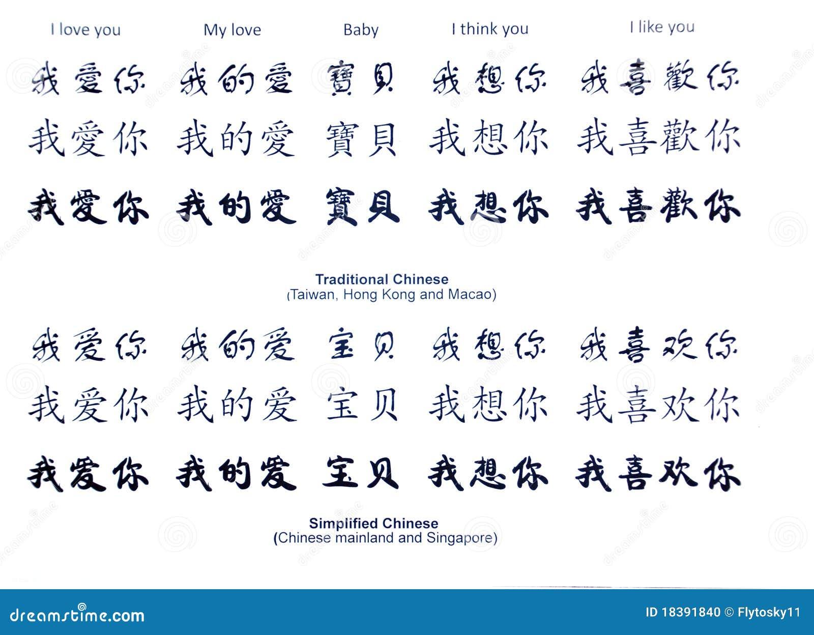 Amour dans des mots chinois