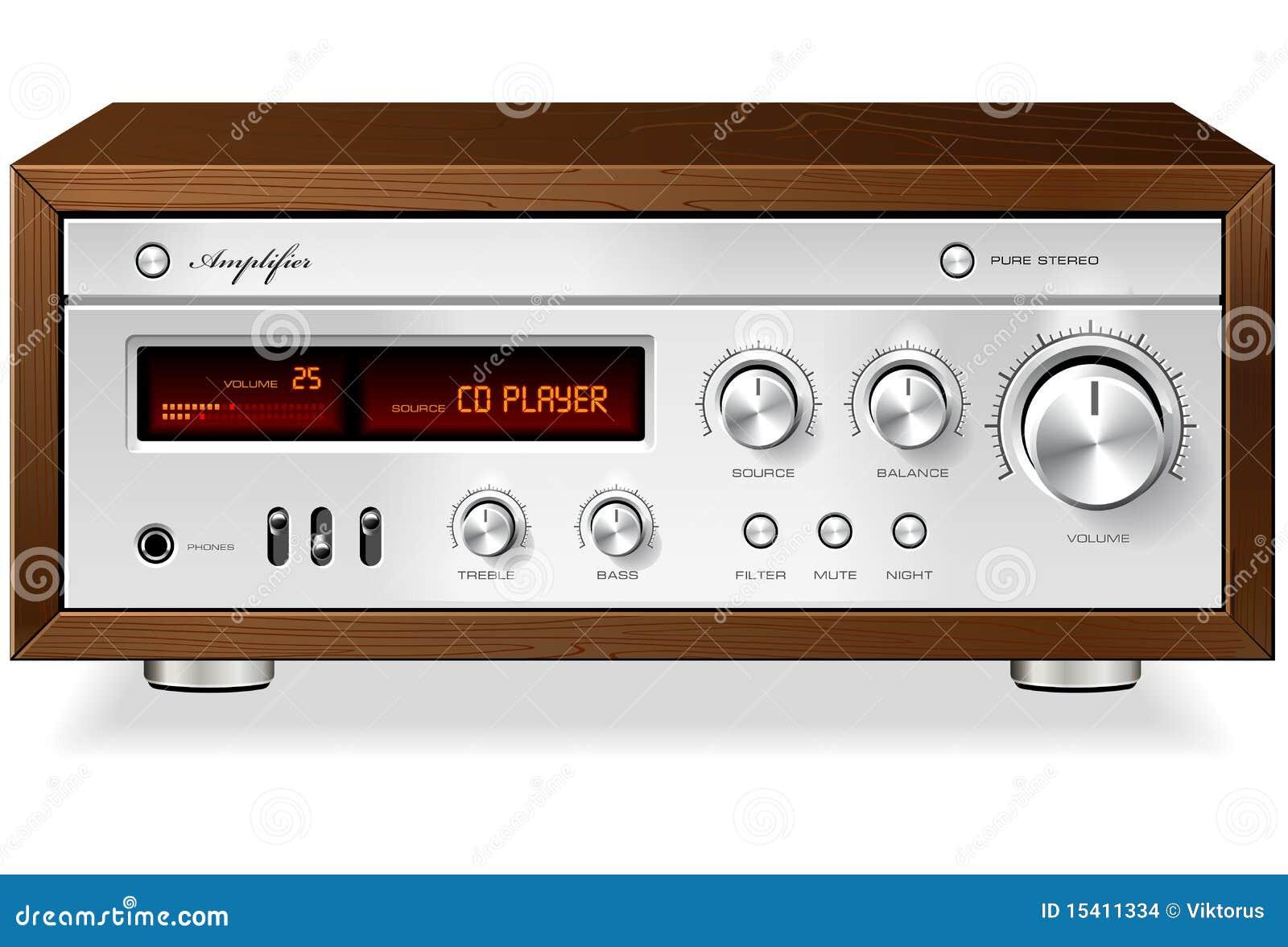 Amplifikator