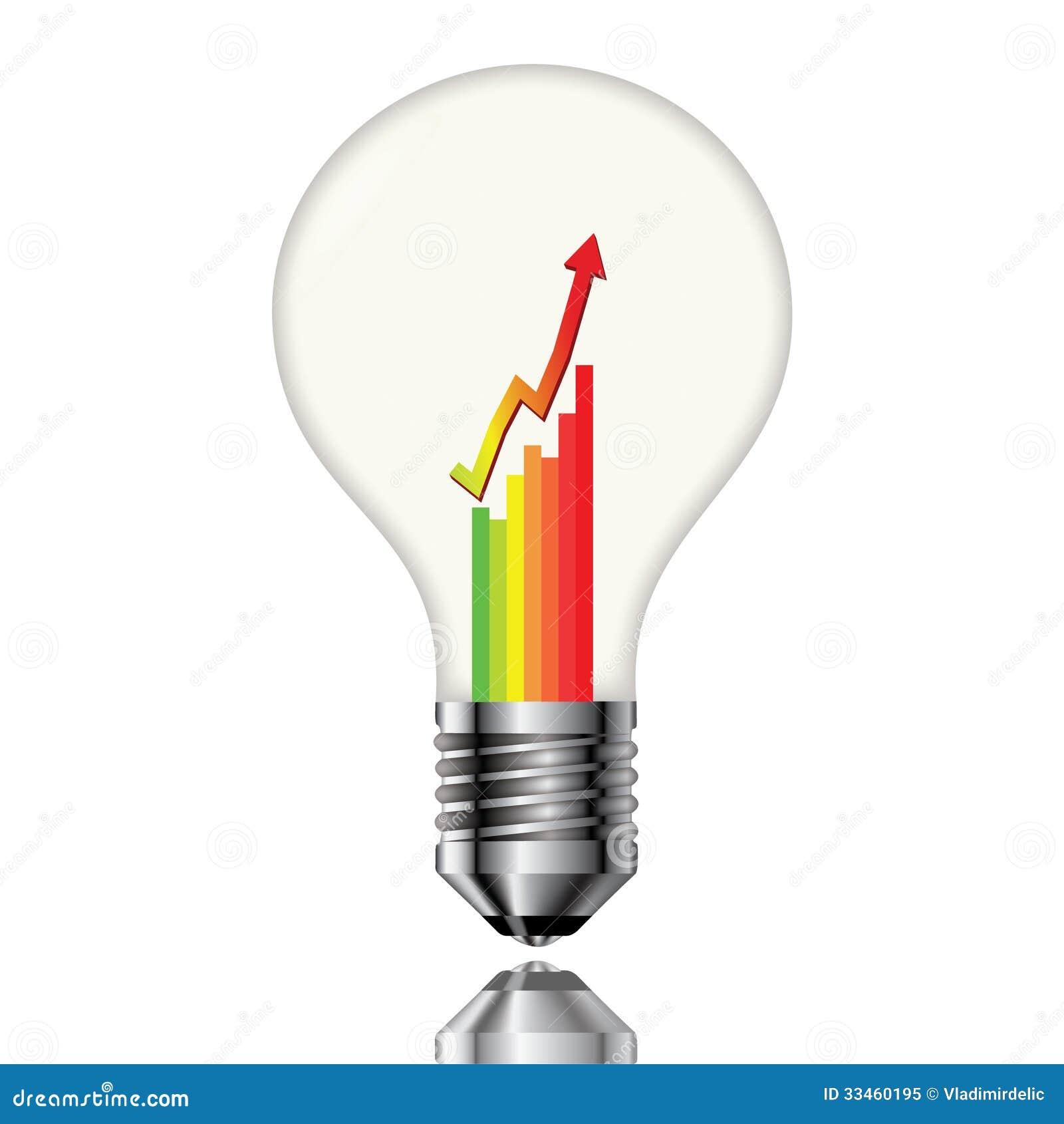 Ampoule avec un diagramme
