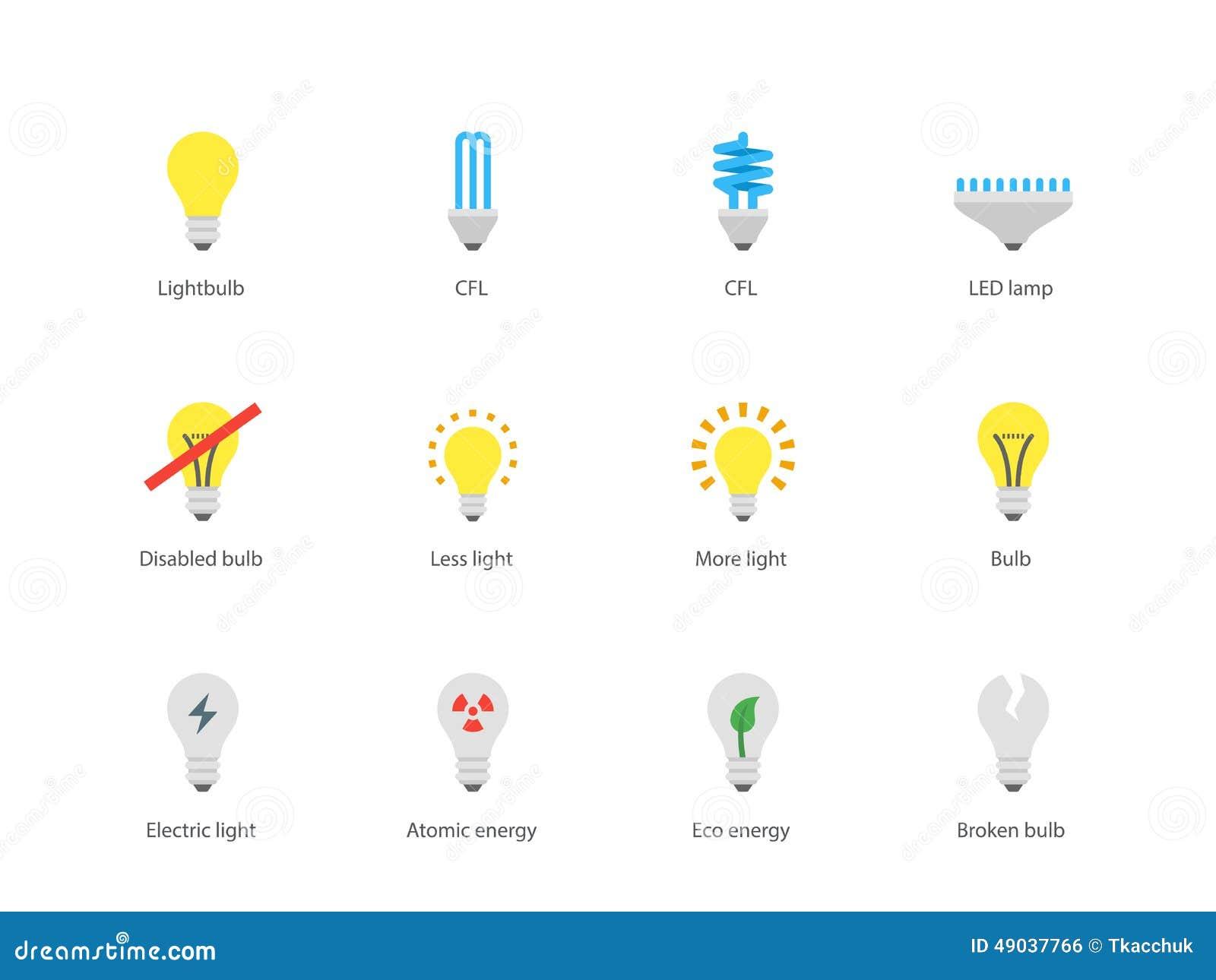 Ampoule Et Ic 244 Nes De Lampe De Cfl Sur Le Fond Blanc