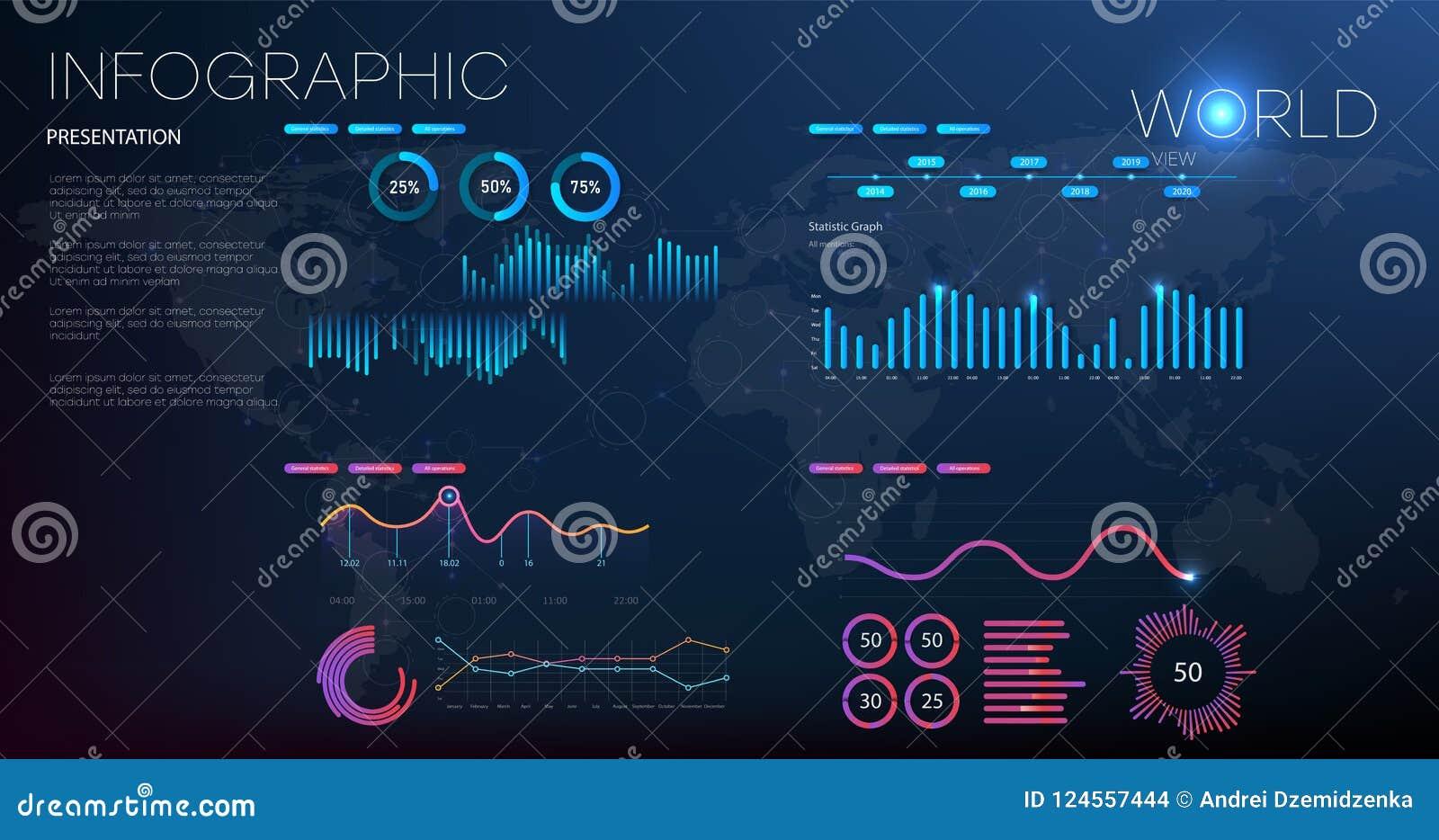 Análise de dados, pesquisa, auditoria, planeamento, estatísticas, conceito do vetor da gestão Estatísticas globais do mundo intei