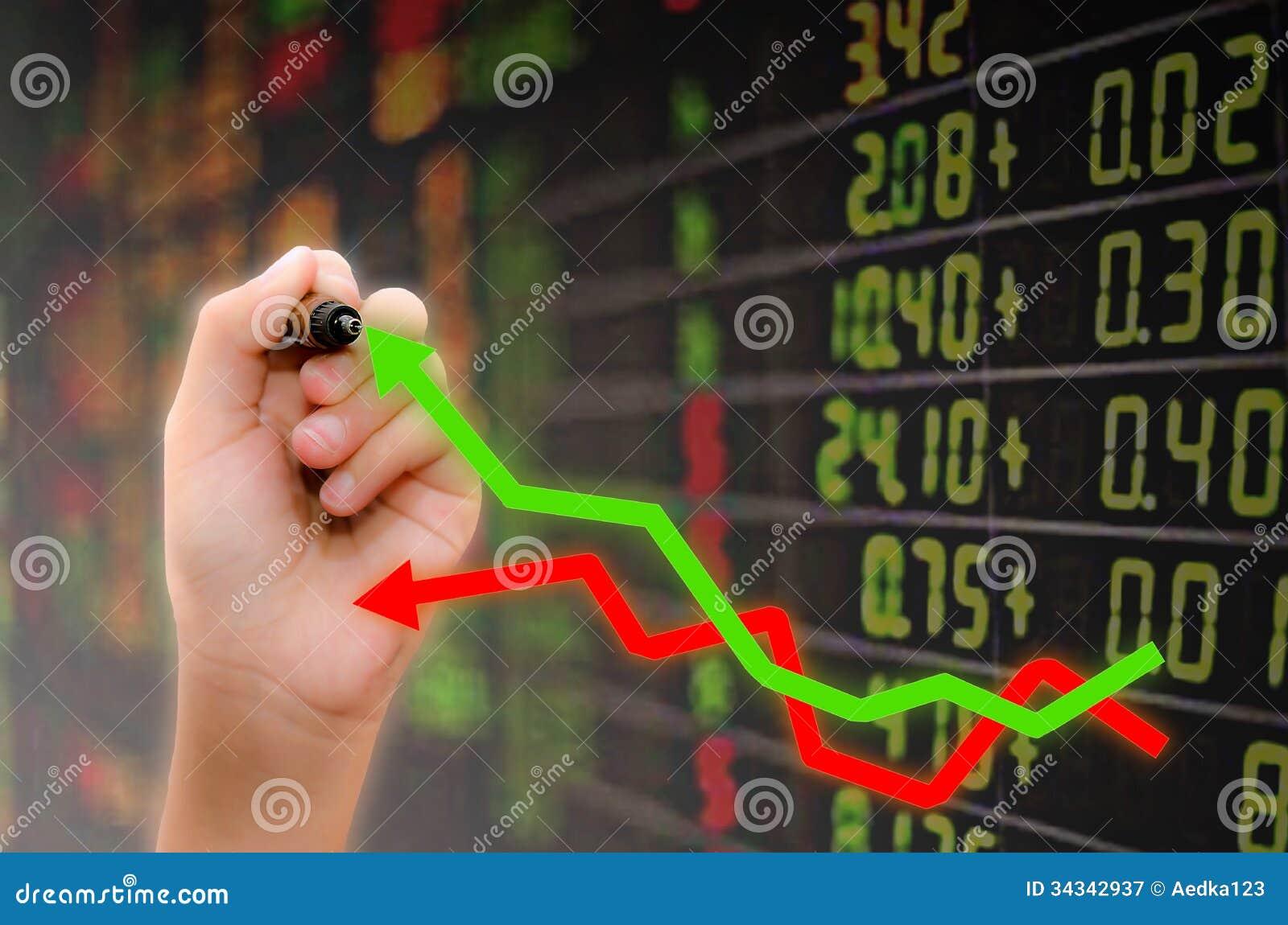 Análise do mercado de valores de ação