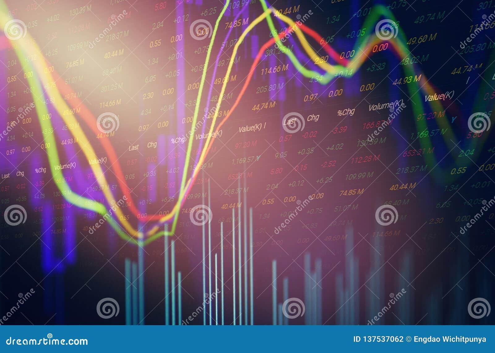 Análisis del intercambio del mercado de acción del gráfico de la palmatoria del volumen/gráfico del comercio del indicador