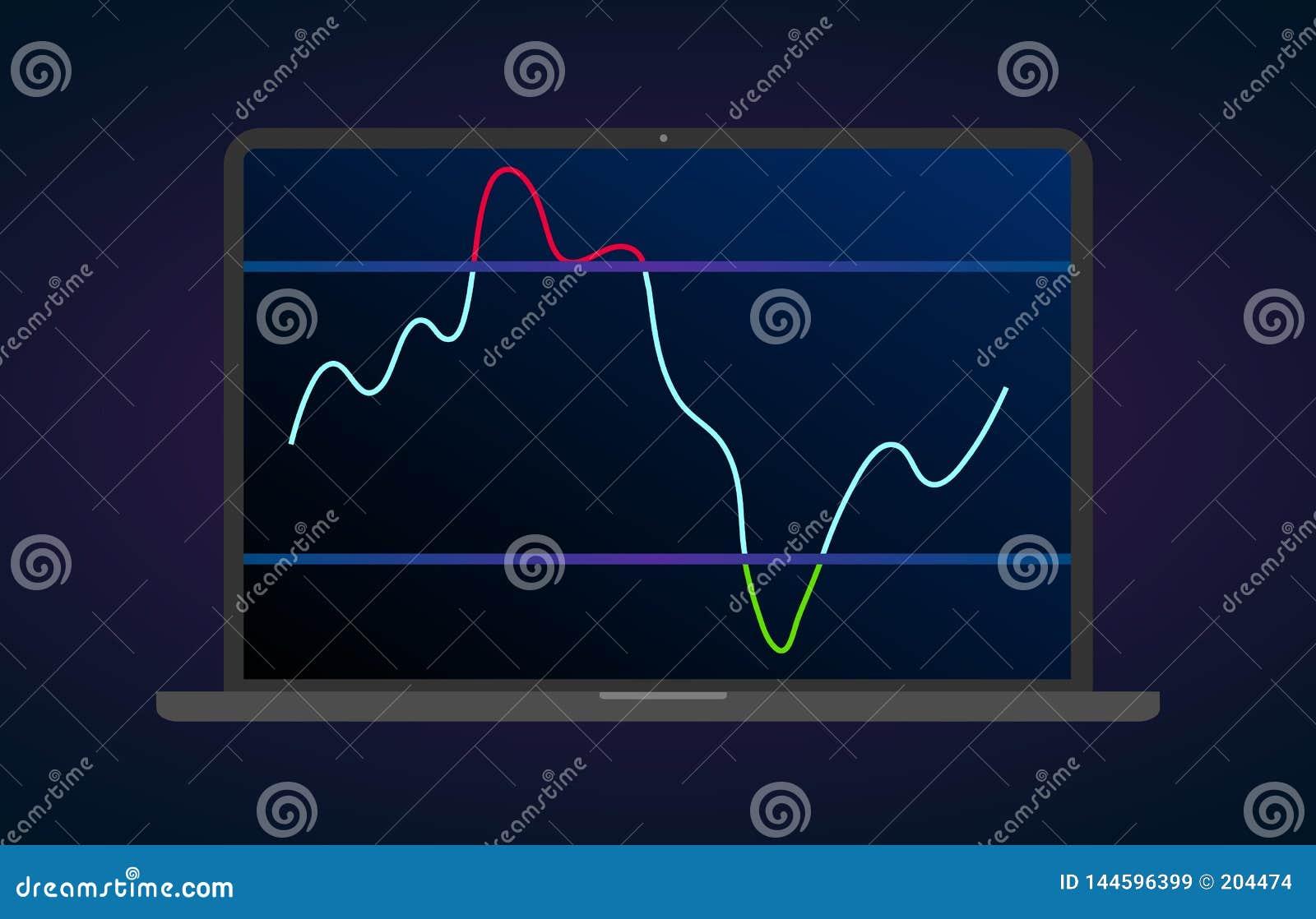 indice rsi bitcoin)