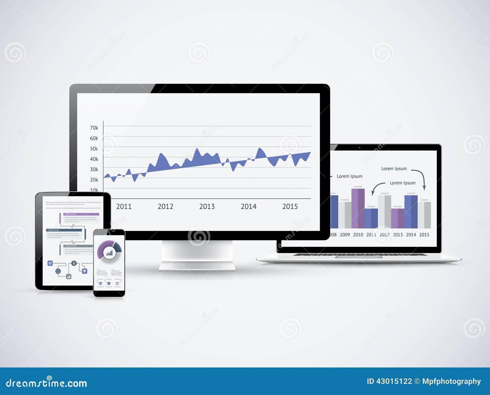 Analisando estatísticas financeiras nos computadores de vetor
