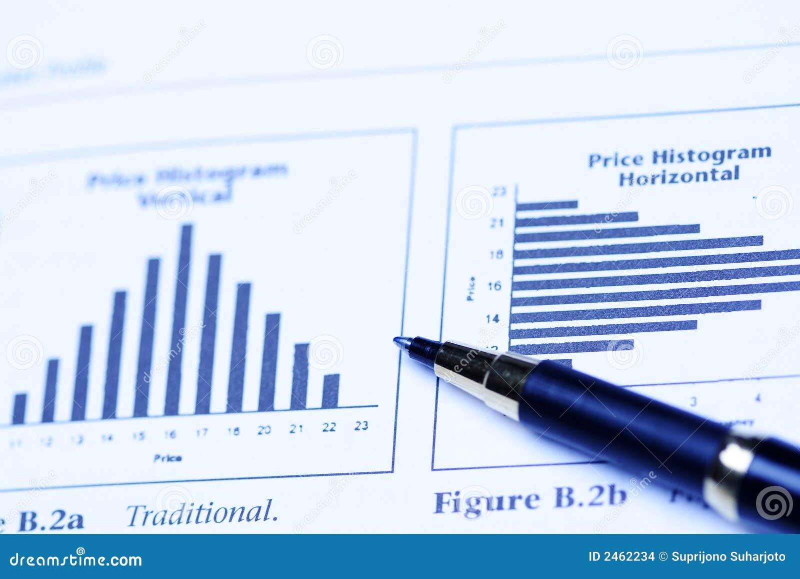 Analisi di investimento