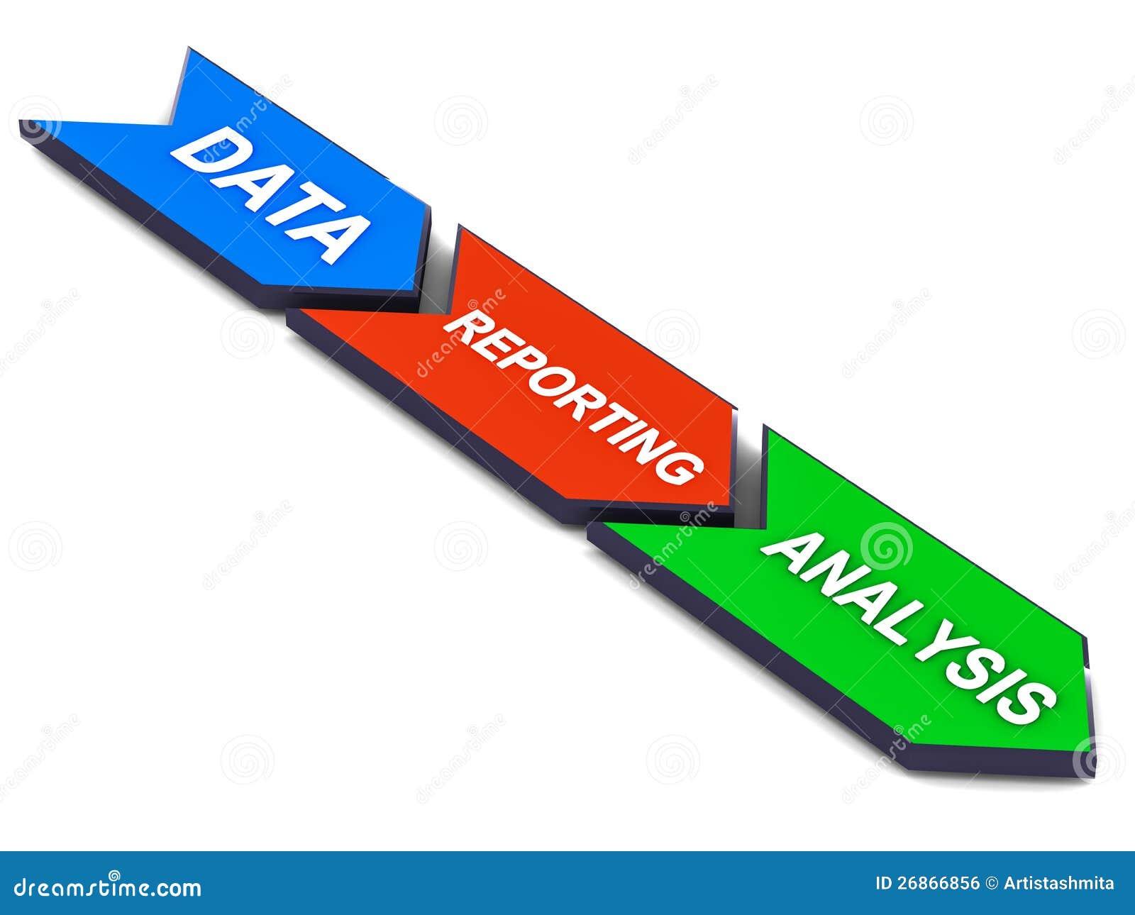 Analisi di segnalazione di dati