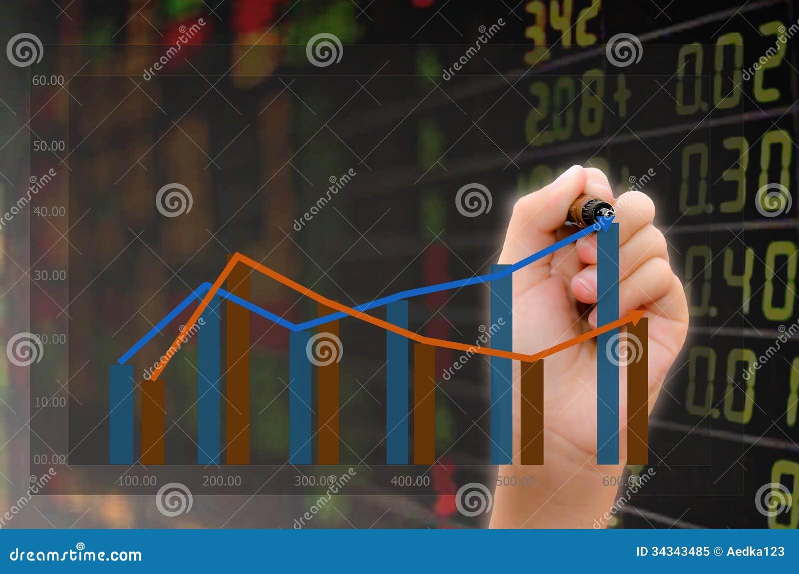 Analiza rynek papierów wartościowych