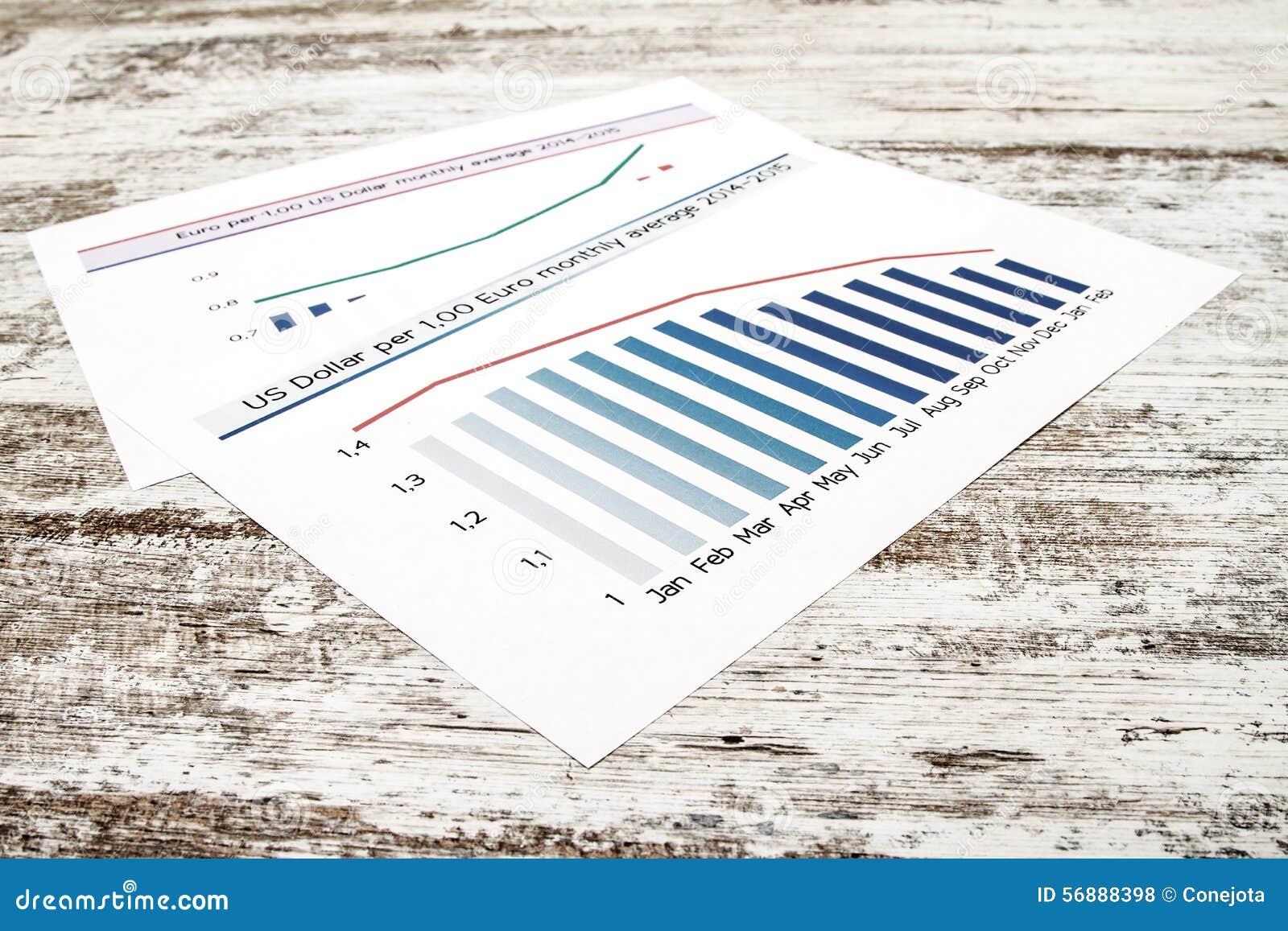 Analizzare i grafici con il dollaro dell euro di tasso di cambio di evoluzione