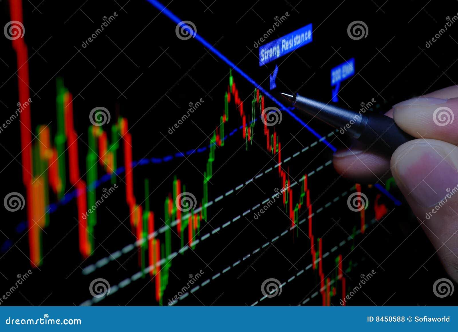 Analysering av den finansiella grafen