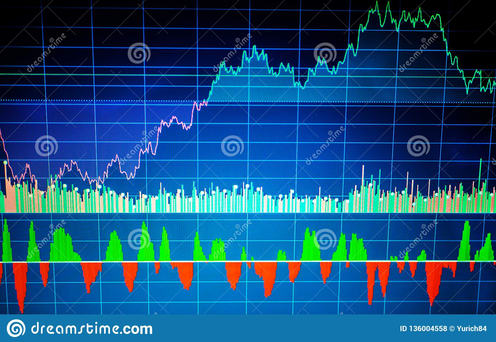 Analysing Stock Market Data On A Monitor  Financial Data On