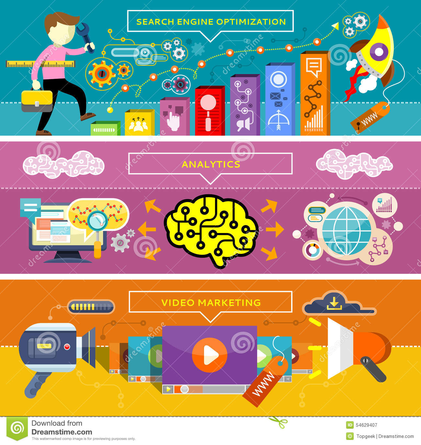 Analytics, SEO Optimization and Video Marketing