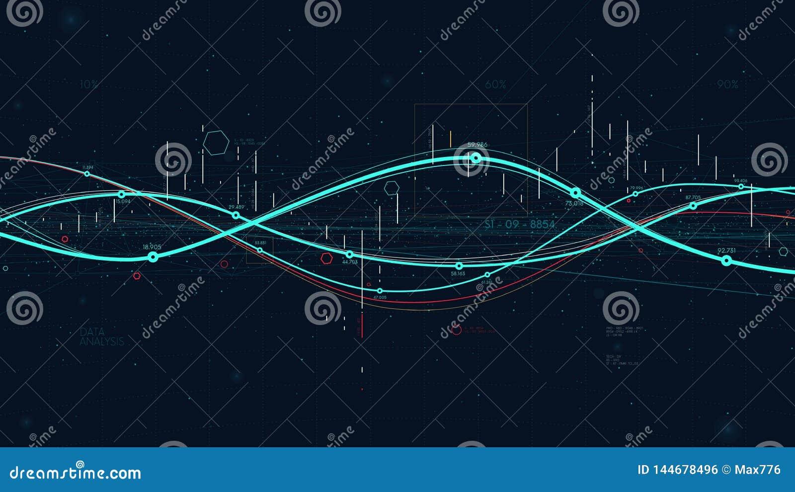 Analyticsindikatoren Daten der Statistiken große, digitales Diagramm der Geschäftsstrategie, das Fortschritt anzeigt