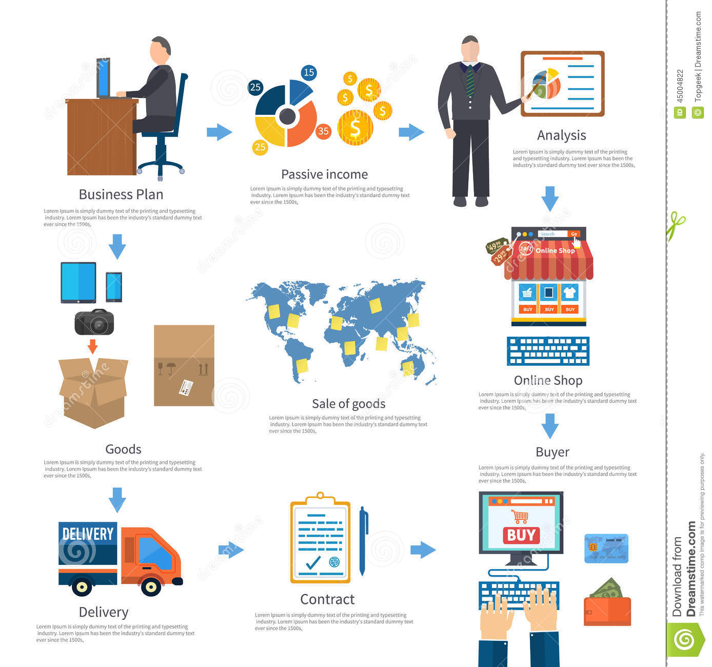 walmart decision making process The process by which businesses make decisions is as complex as the processes which characterize consumer decision-making business draws upon microeconomic data to make a variety of critical.
