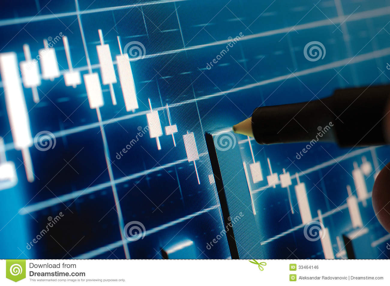 how to read and analyze stock charts