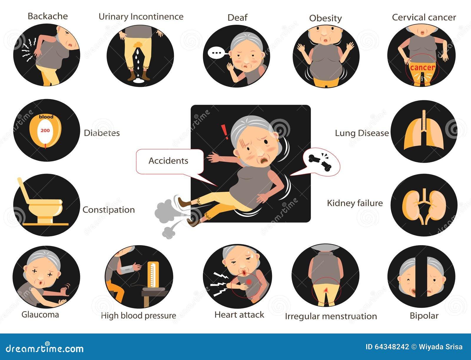 cáncer de próstata para foros de ancianos