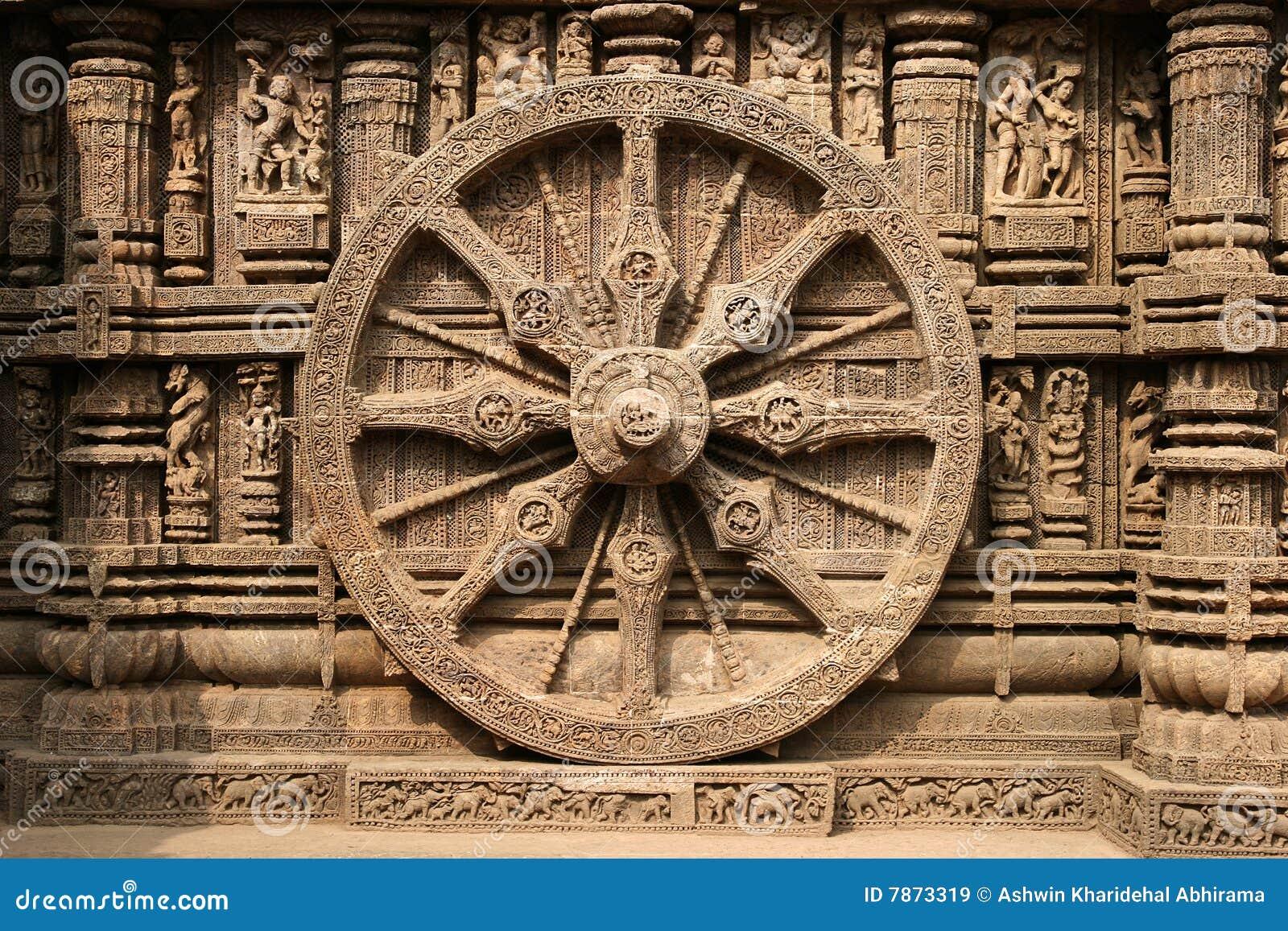 Ancient Hindu Temple at Konark (India)