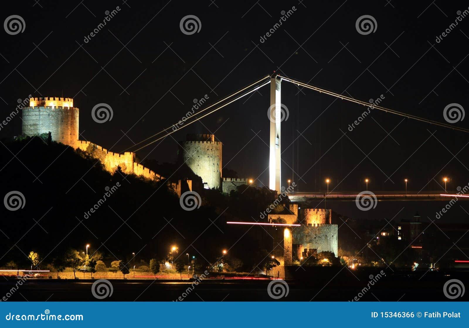 Andra för slott för bosporus bro rumelian