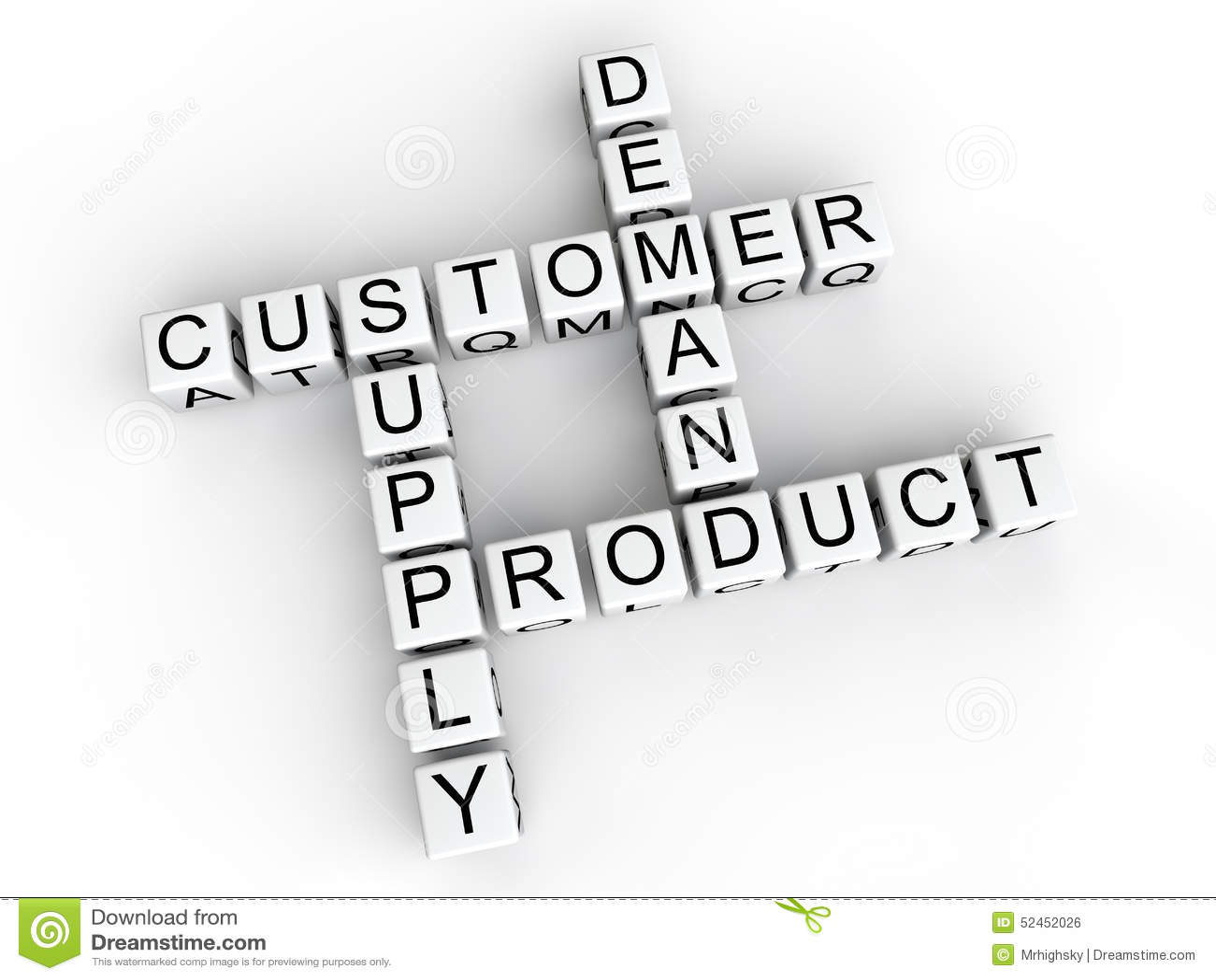 Angebot Nachfrage Produktwürfel Des Kunden Stock Abbildung