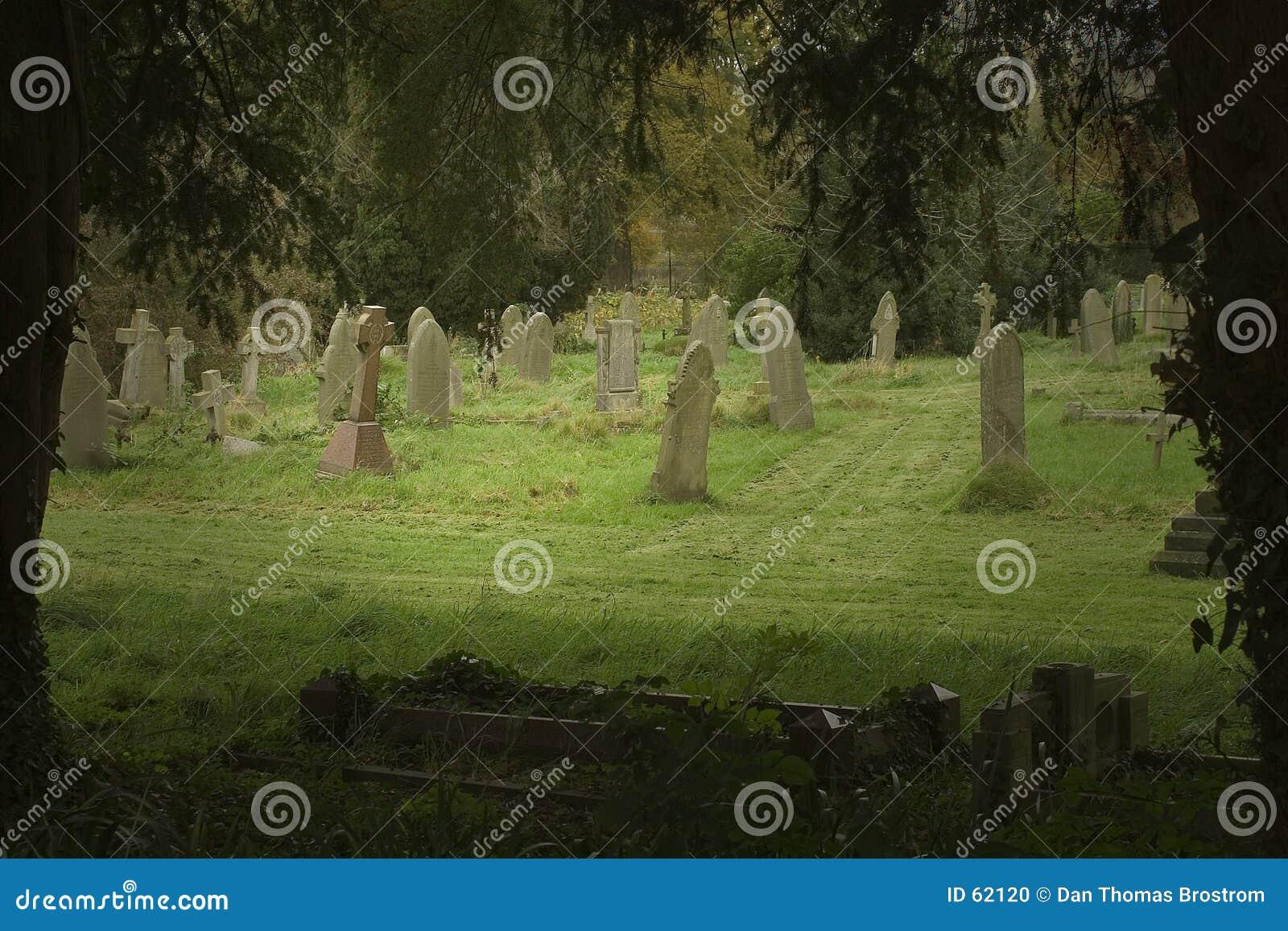Angielski cmentarz